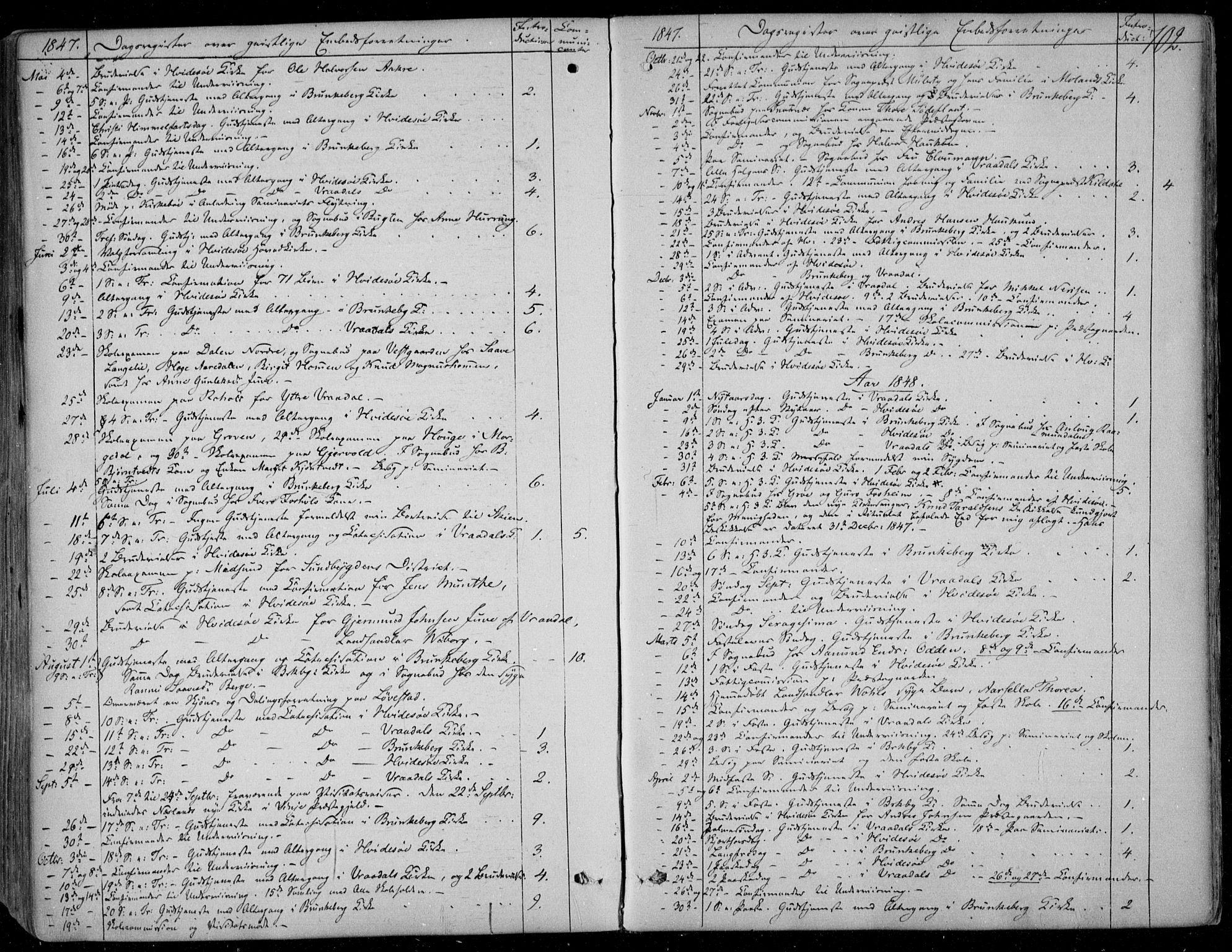 SAKO, Kviteseid kirkebøker, F/Fa/L0006: Ministerialbok nr. I 6, 1836-1858, s. 702