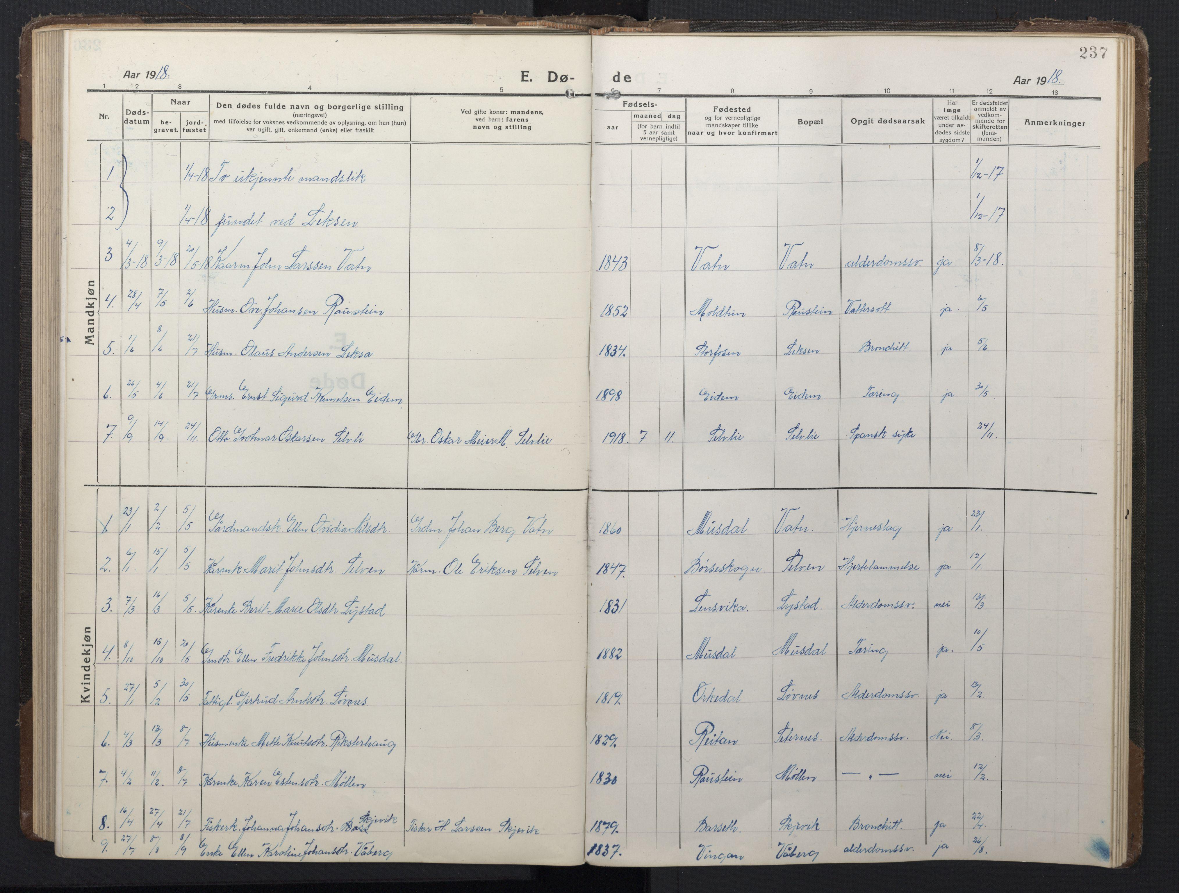 SAT, Ministerialprotokoller, klokkerbøker og fødselsregistre - Sør-Trøndelag, 662/L0758: Klokkerbok nr. 662C03, 1918-1948, s. 237