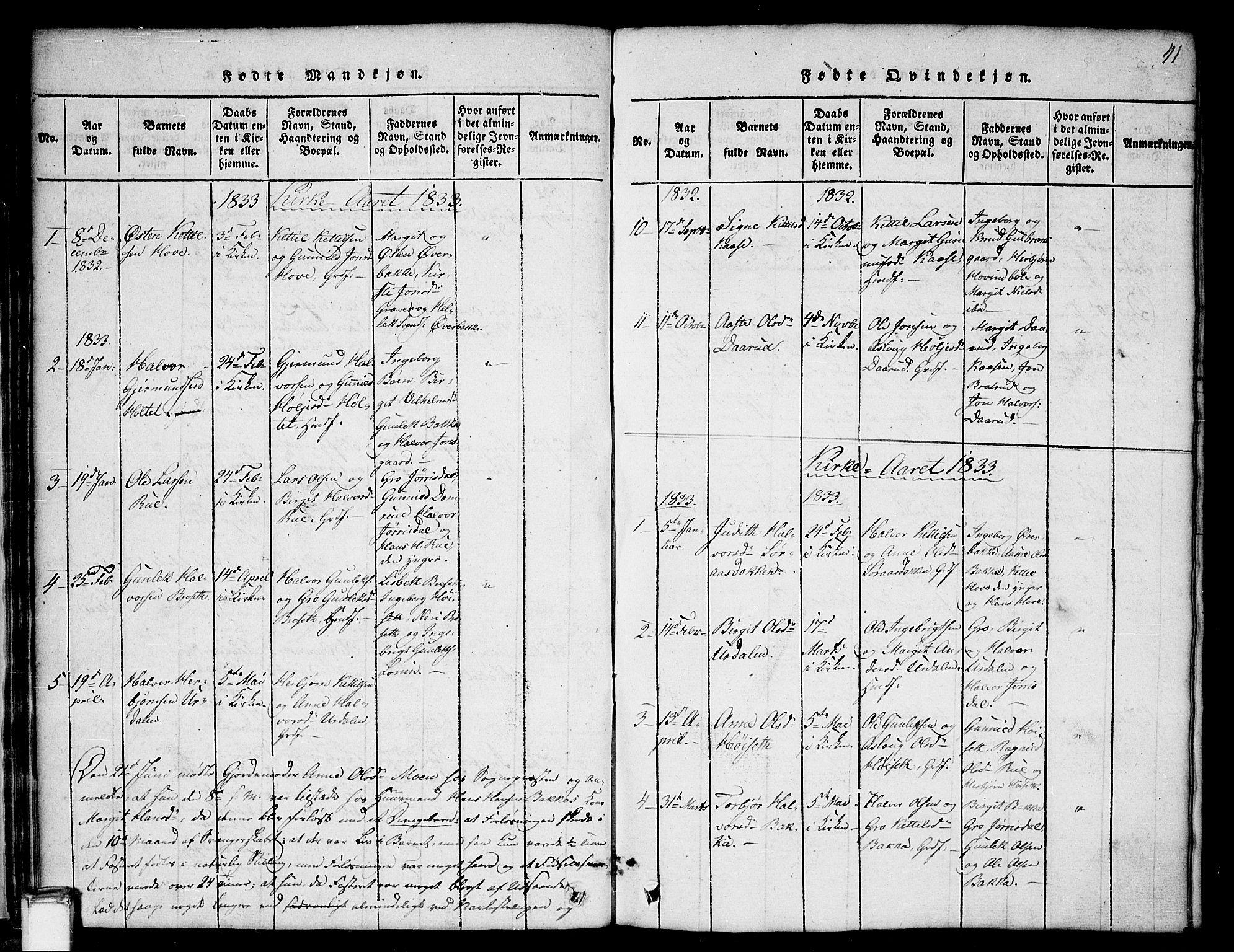 SAKO, Gransherad kirkebøker, G/Gb/L0001: Klokkerbok nr. II 1, 1815-1860, s. 41