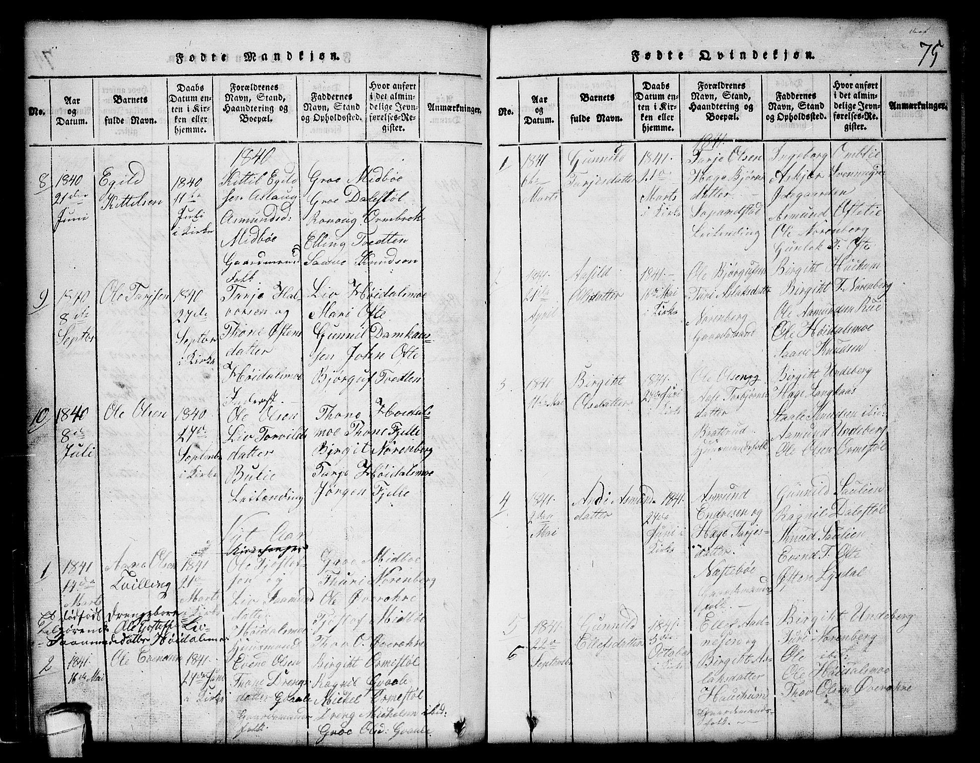 SAKO, Lårdal kirkebøker, G/Gc/L0001: Klokkerbok nr. III 1, 1815-1854, s. 75