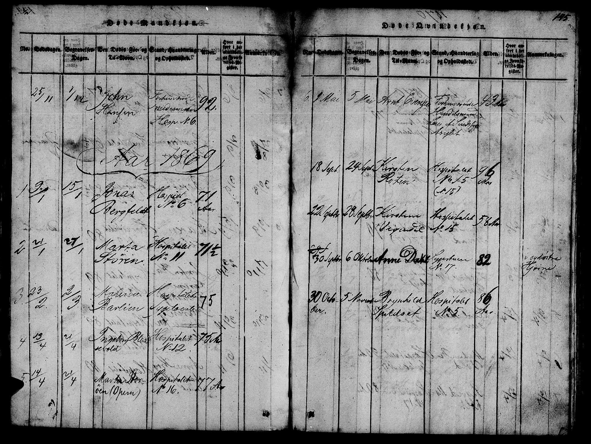 SAT, Ministerialprotokoller, klokkerbøker og fødselsregistre - Sør-Trøndelag, 623/L0478: Klokkerbok nr. 623C01, 1815-1873, s. 145
