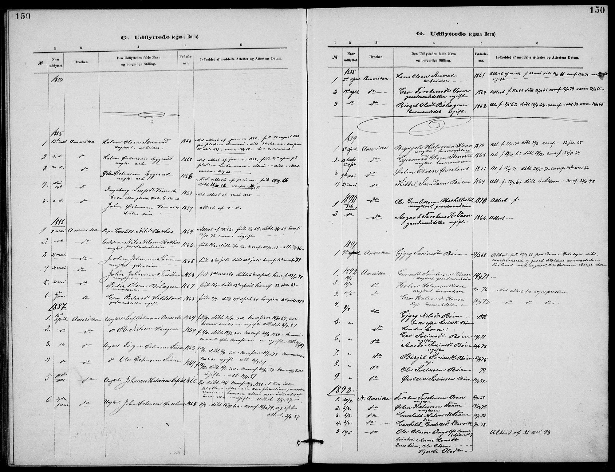 SAKO, Rjukan kirkebøker, G/Ga/L0001: Klokkerbok nr. 1, 1880-1914, s. 150