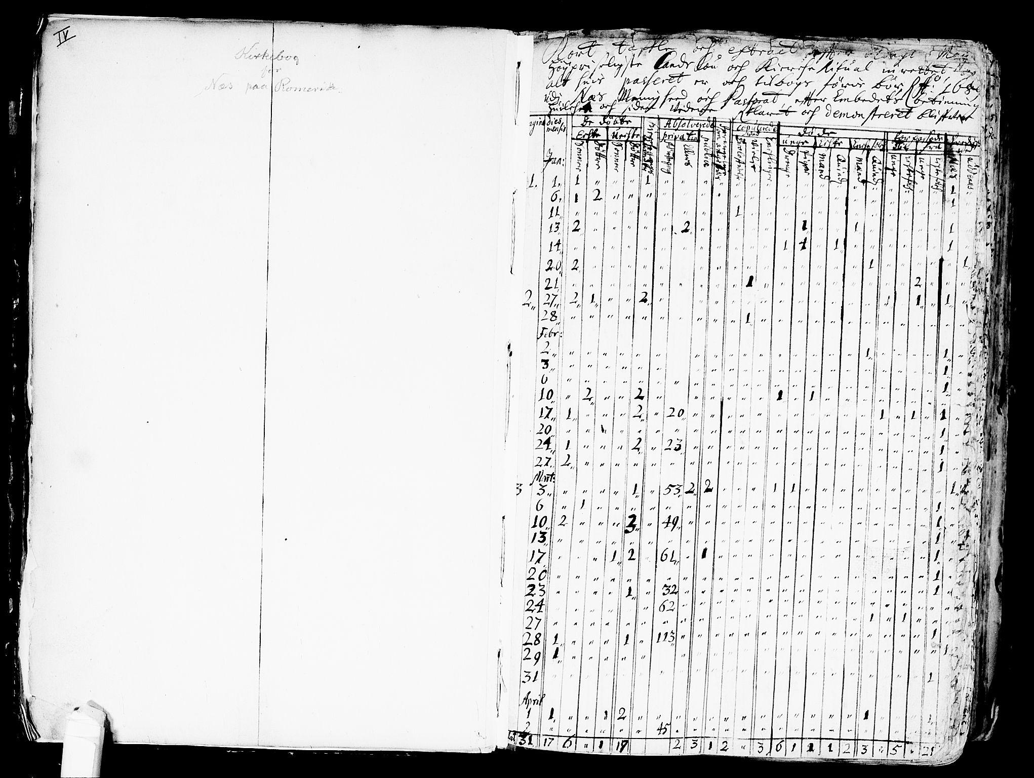 SAO, Nes prestekontor Kirkebøker, F/Fa/L0001: Ministerialbok nr. I 1, 1689-1716, s. V