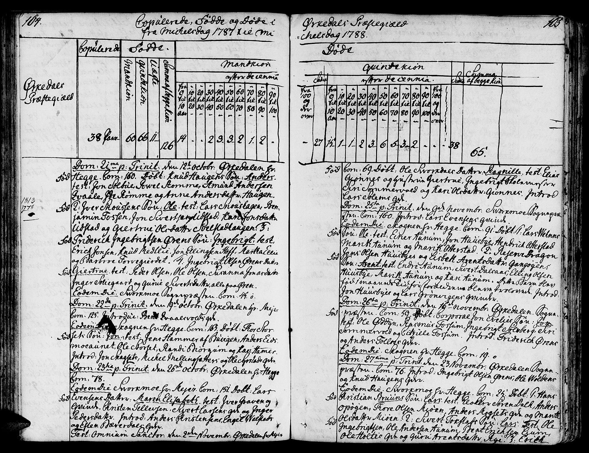 SAT, Ministerialprotokoller, klokkerbøker og fødselsregistre - Sør-Trøndelag, 668/L0802: Ministerialbok nr. 668A02, 1776-1799, s. 164-165