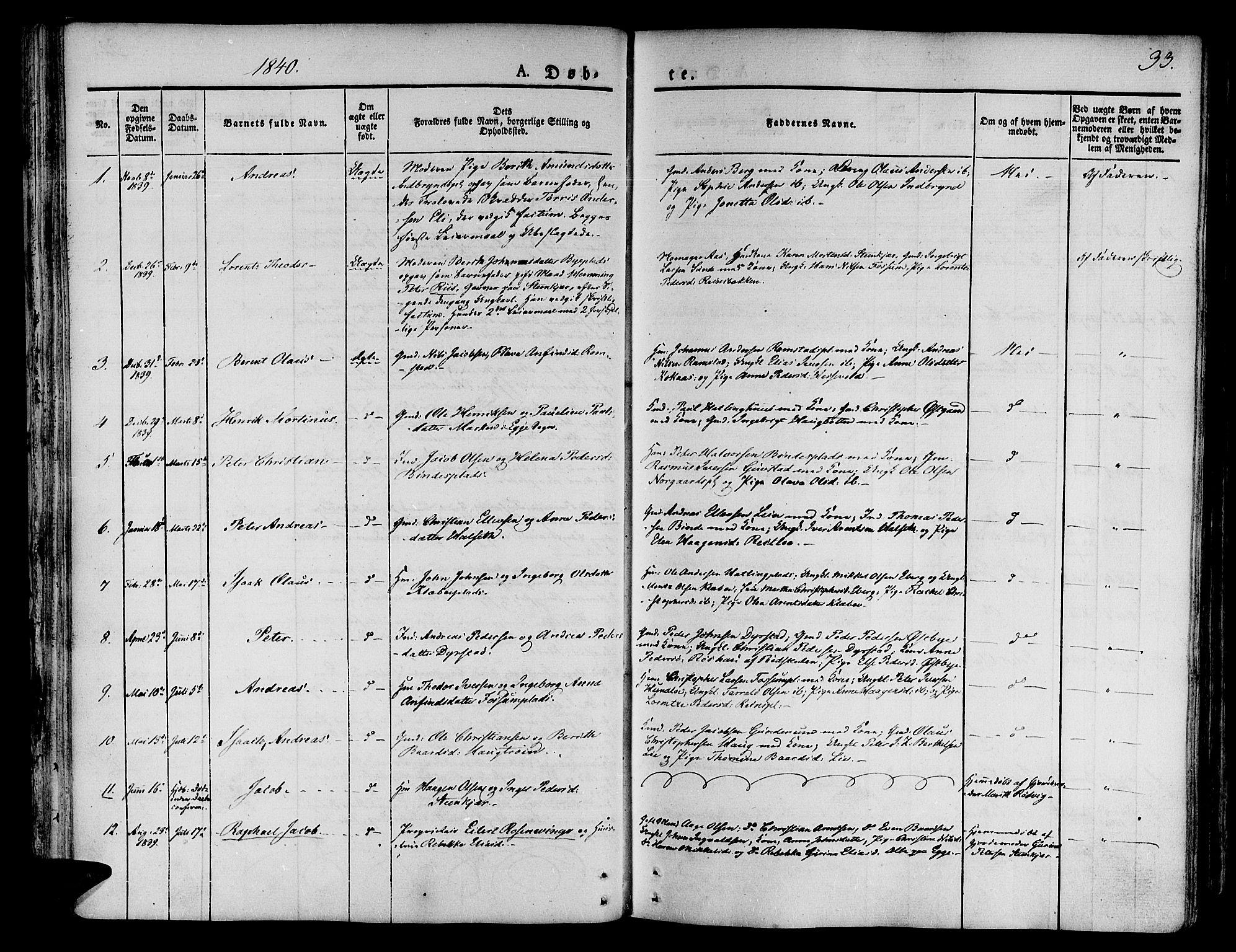 SAT, Ministerialprotokoller, klokkerbøker og fødselsregistre - Nord-Trøndelag, 746/L0445: Ministerialbok nr. 746A04, 1826-1846, s. 33