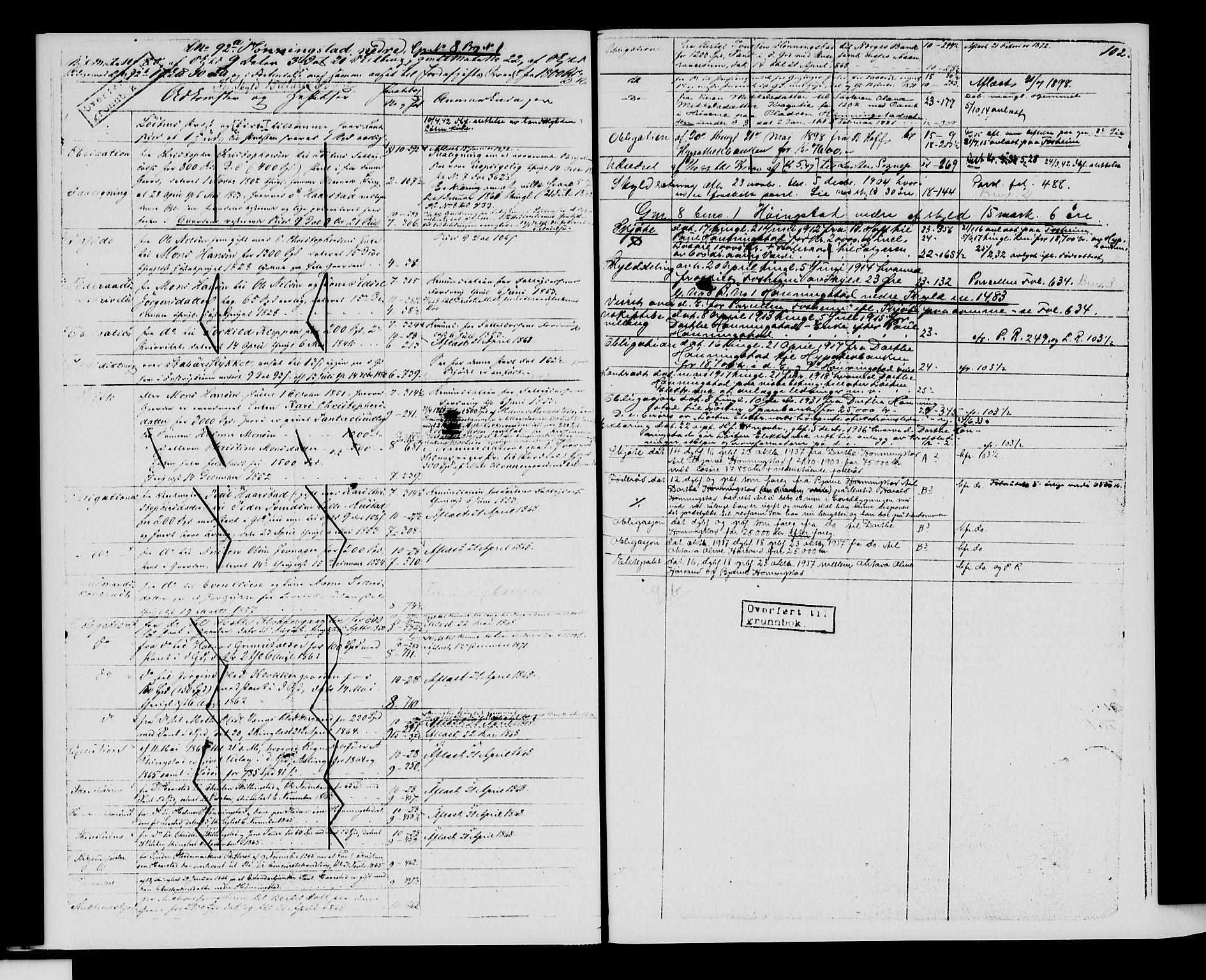SAH, Sør-Hedmark sorenskriveri, H/Ha/Hac/Hacc/L0001: Panteregister nr. 3.1, 1855-1943, s. 102