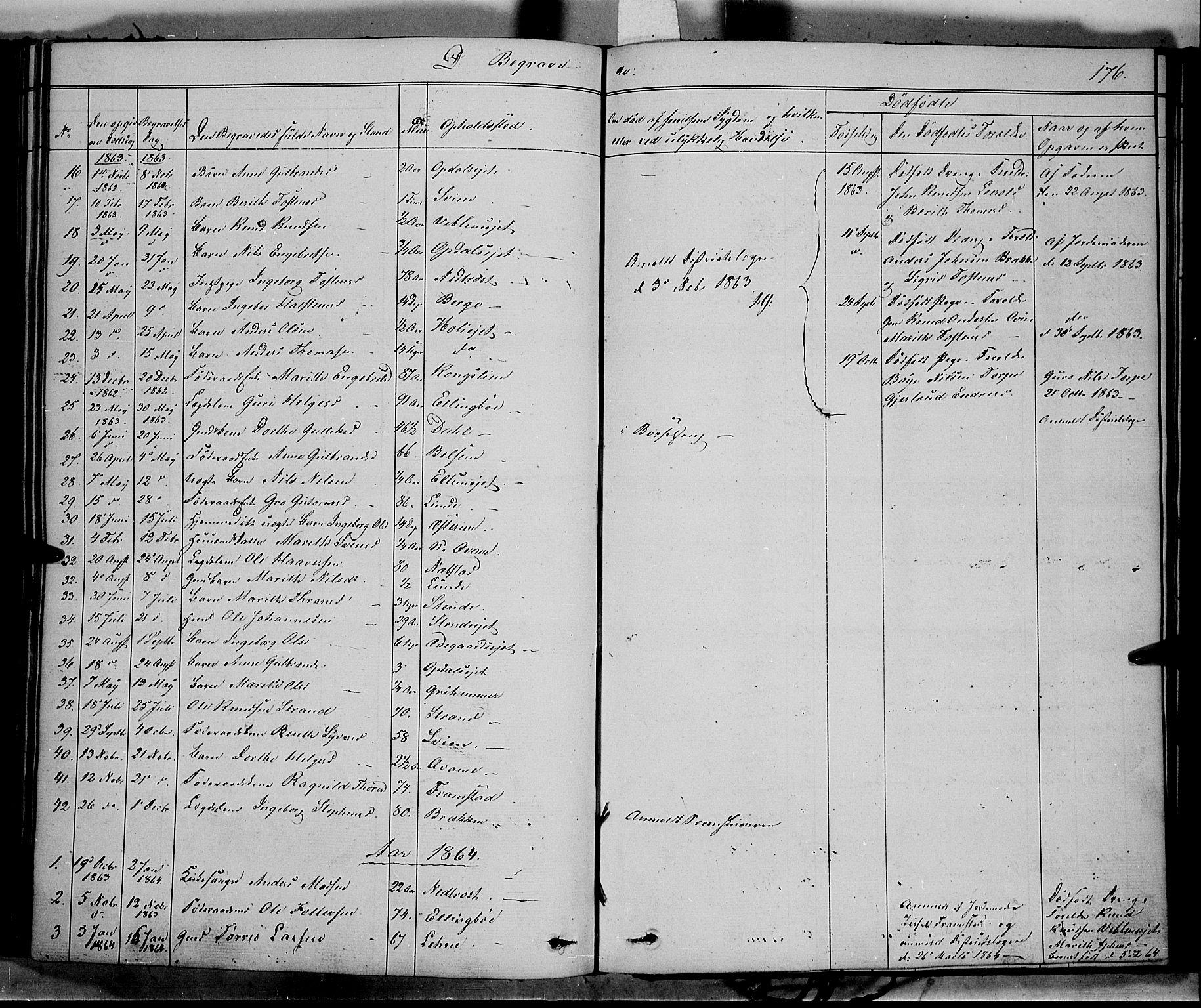 SAH, Vang prestekontor, Valdres, Ministerialbok nr. 6, 1846-1864, s. 176