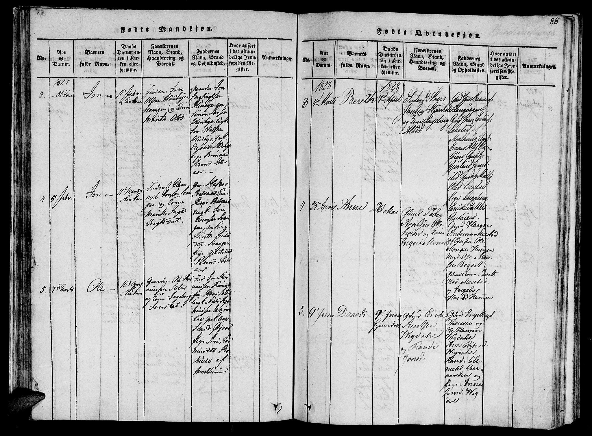 SAT, Ministerialprotokoller, klokkerbøker og fødselsregistre - Sør-Trøndelag, 612/L0373: Ministerialbok nr. 612A06 /2, 1816-1828, s. 88