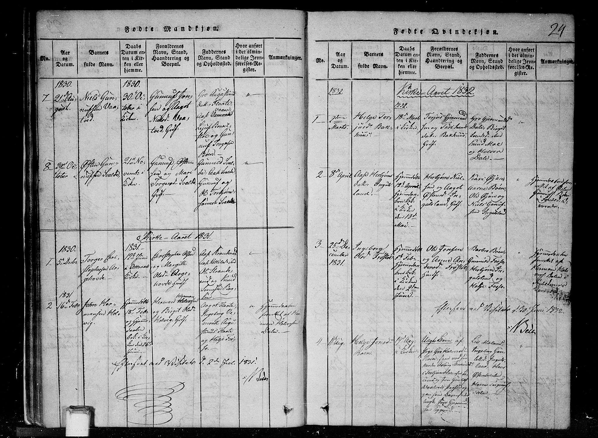 SAKO, Tinn kirkebøker, G/Gc/L0001: Klokkerbok nr. III 1, 1815-1879, s. 24