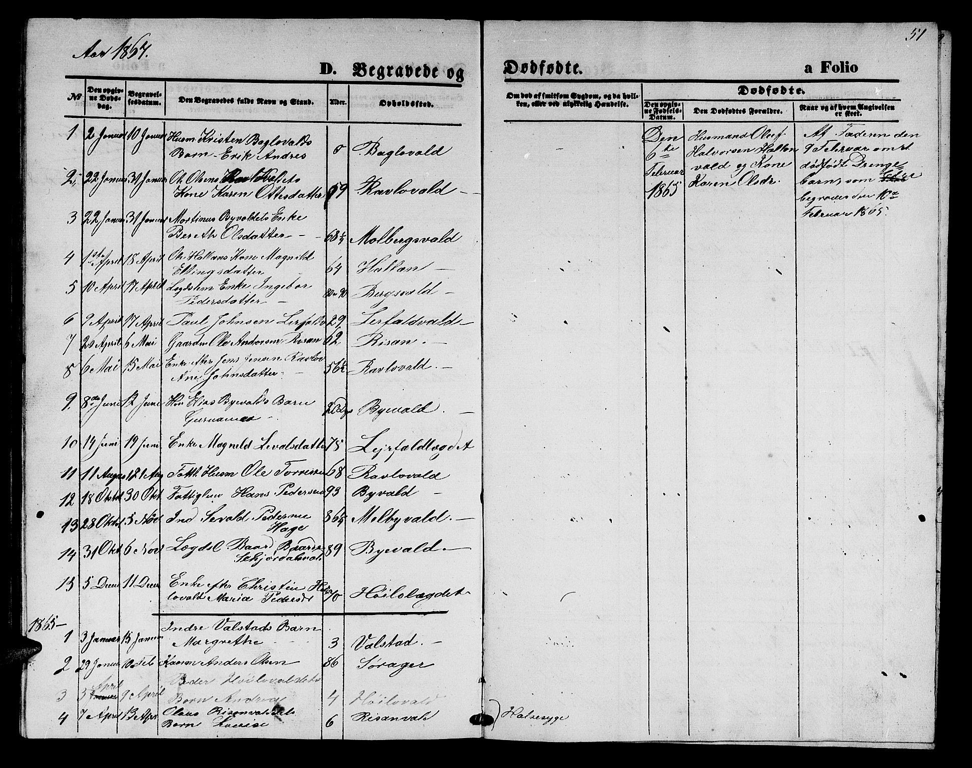 SAT, Ministerialprotokoller, klokkerbøker og fødselsregistre - Nord-Trøndelag, 726/L0270: Klokkerbok nr. 726C01, 1858-1868, s. 51