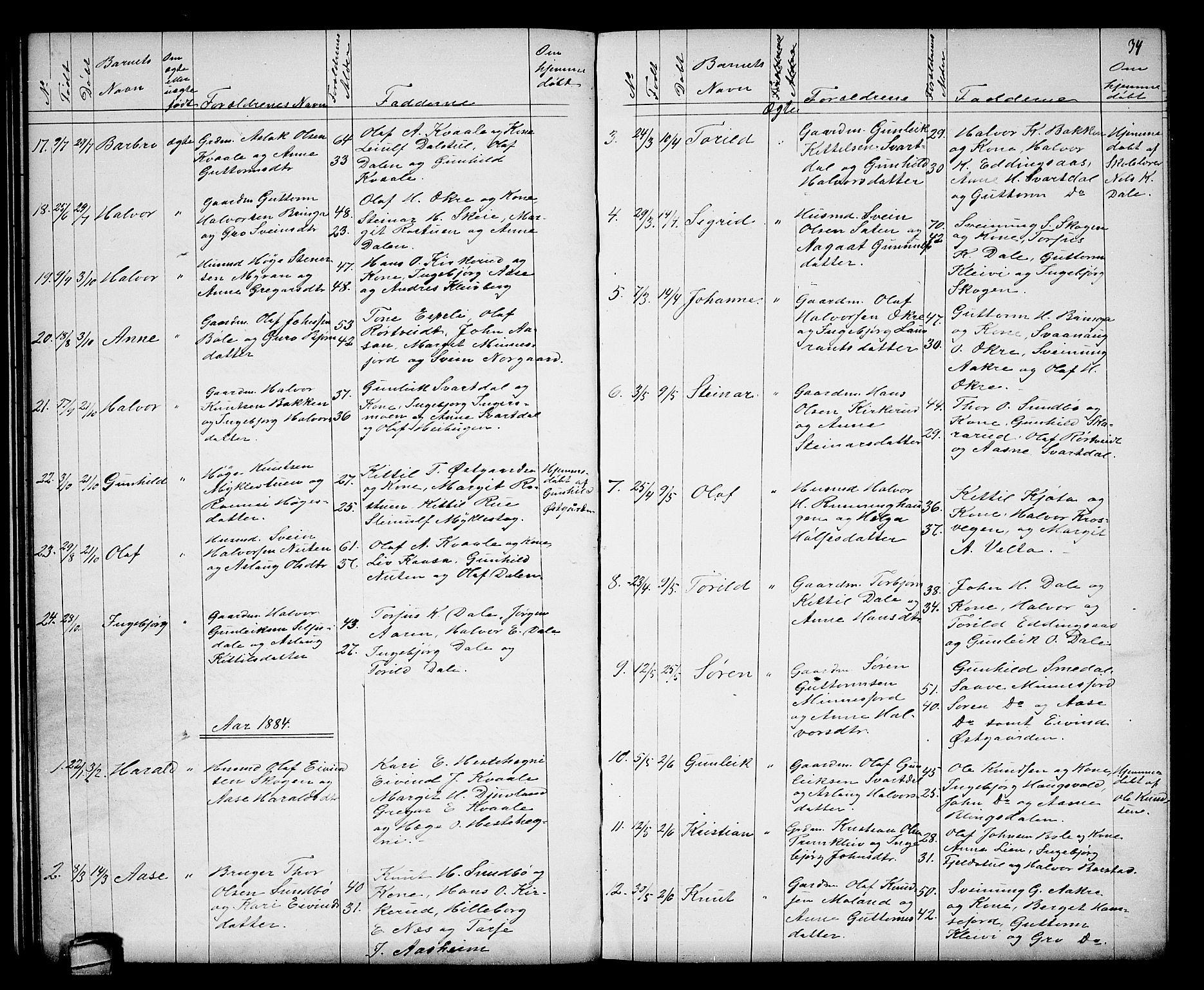 SAKO, Seljord kirkebøker, G/Gb/L0003: Klokkerbok nr. II 3, 1863-1884, s. 34