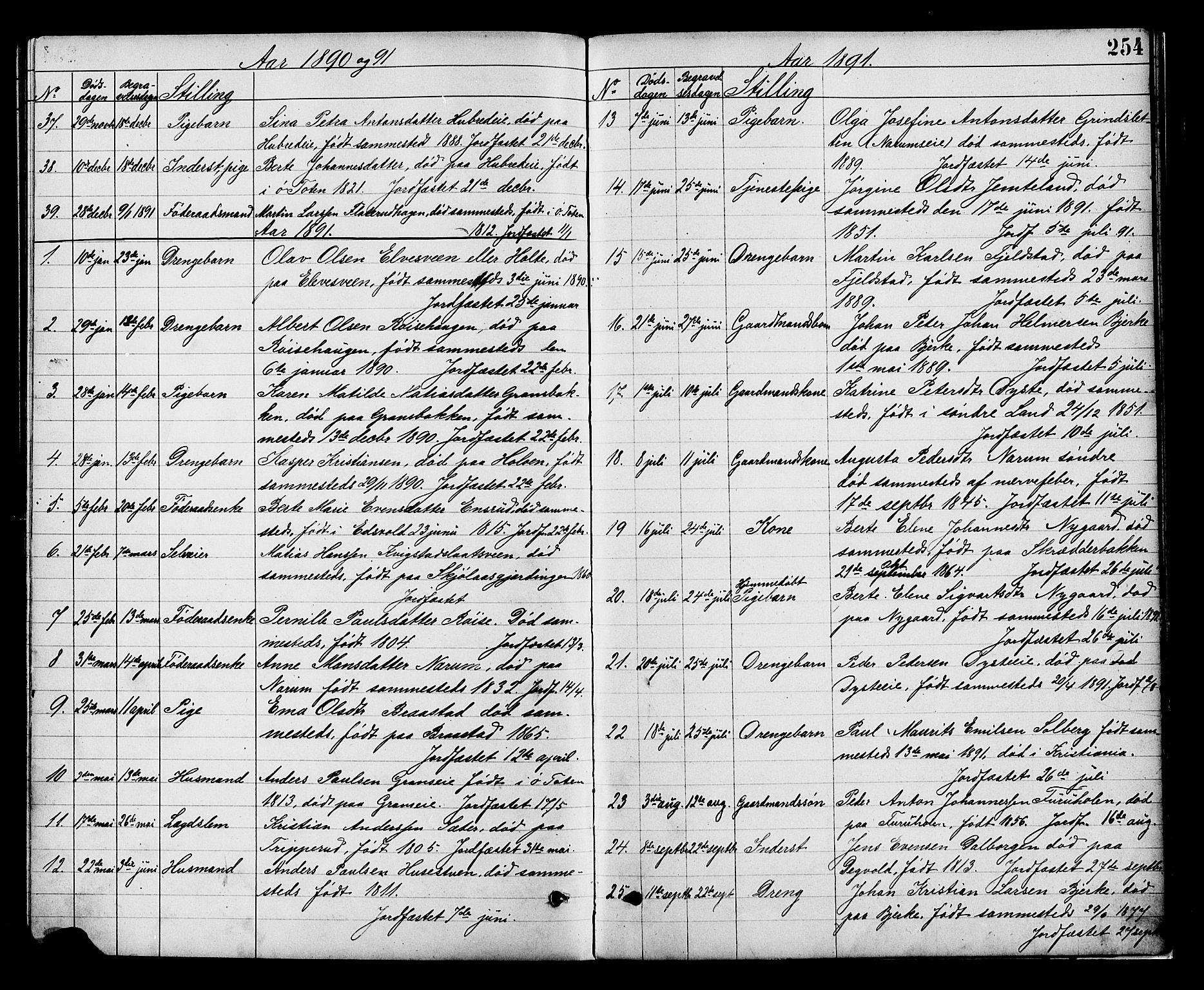 SAH, Vestre Toten prestekontor, H/Ha/Hab/L0008: Klokkerbok nr. 8, 1885-1900, s. 254