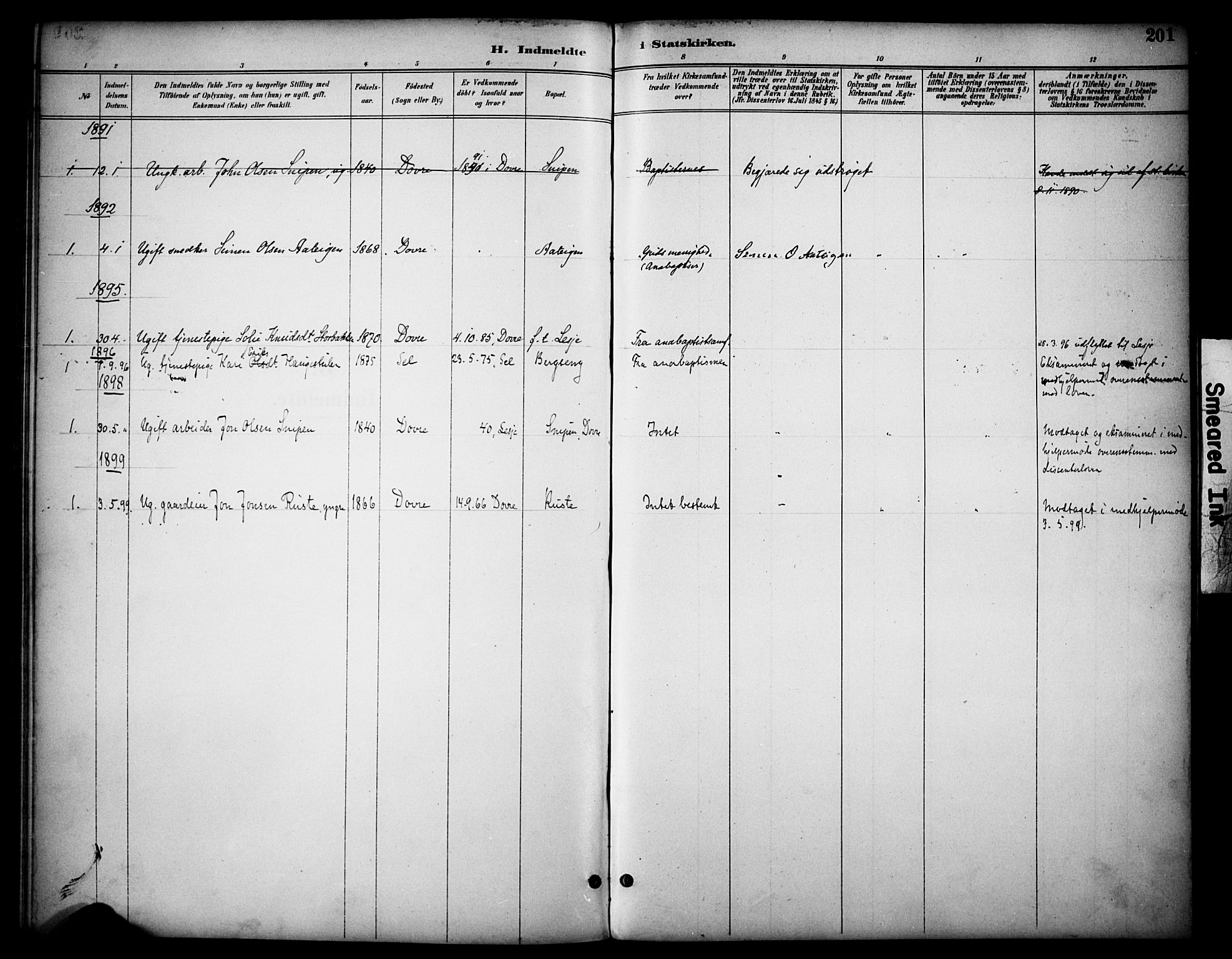 SAH, Dovre prestekontor, Ministerialbok nr. 3, 1891-1901, s. 201
