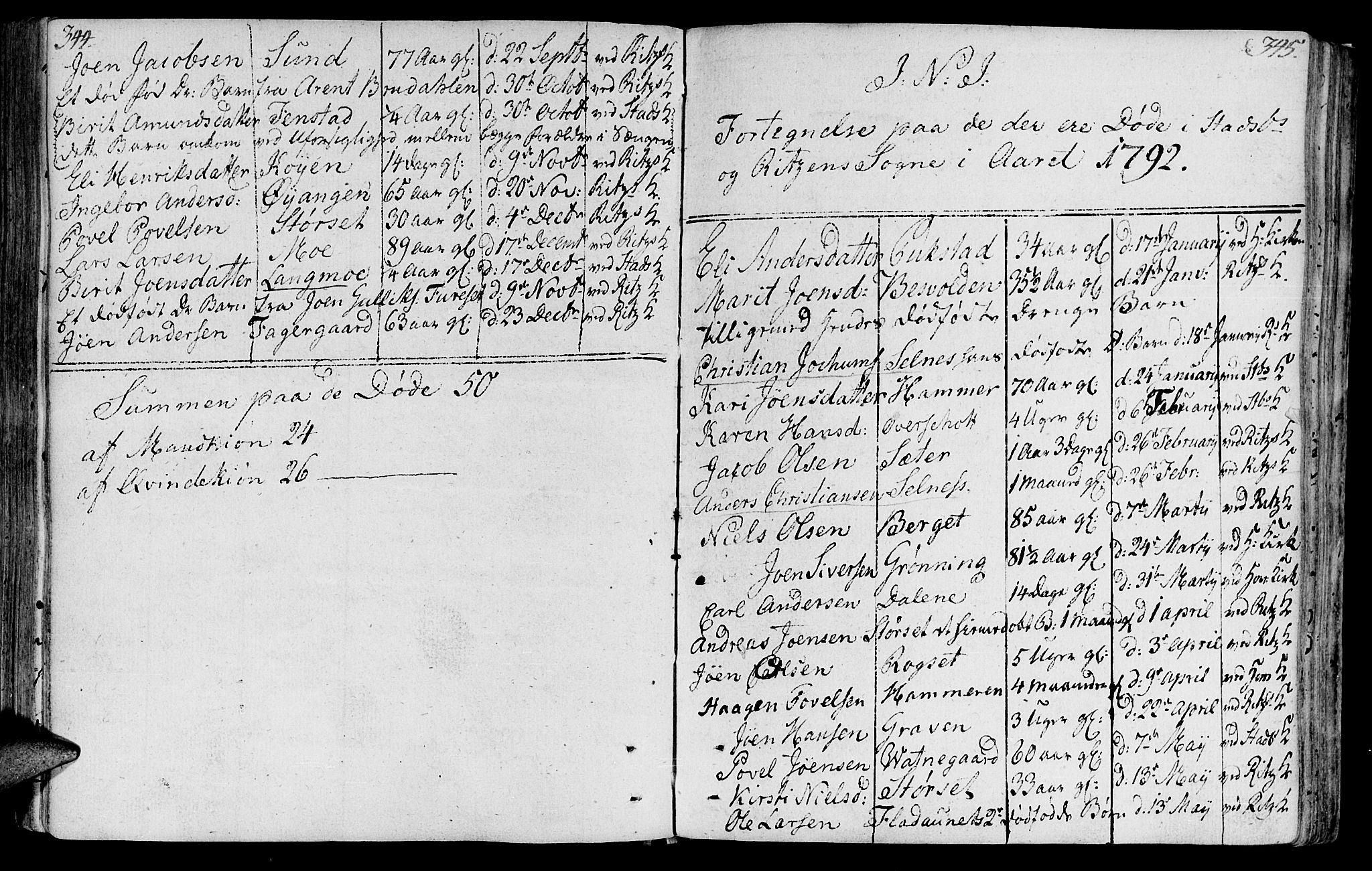SAT, Ministerialprotokoller, klokkerbøker og fødselsregistre - Sør-Trøndelag, 646/L0606: Ministerialbok nr. 646A04, 1791-1805, s. 344-345