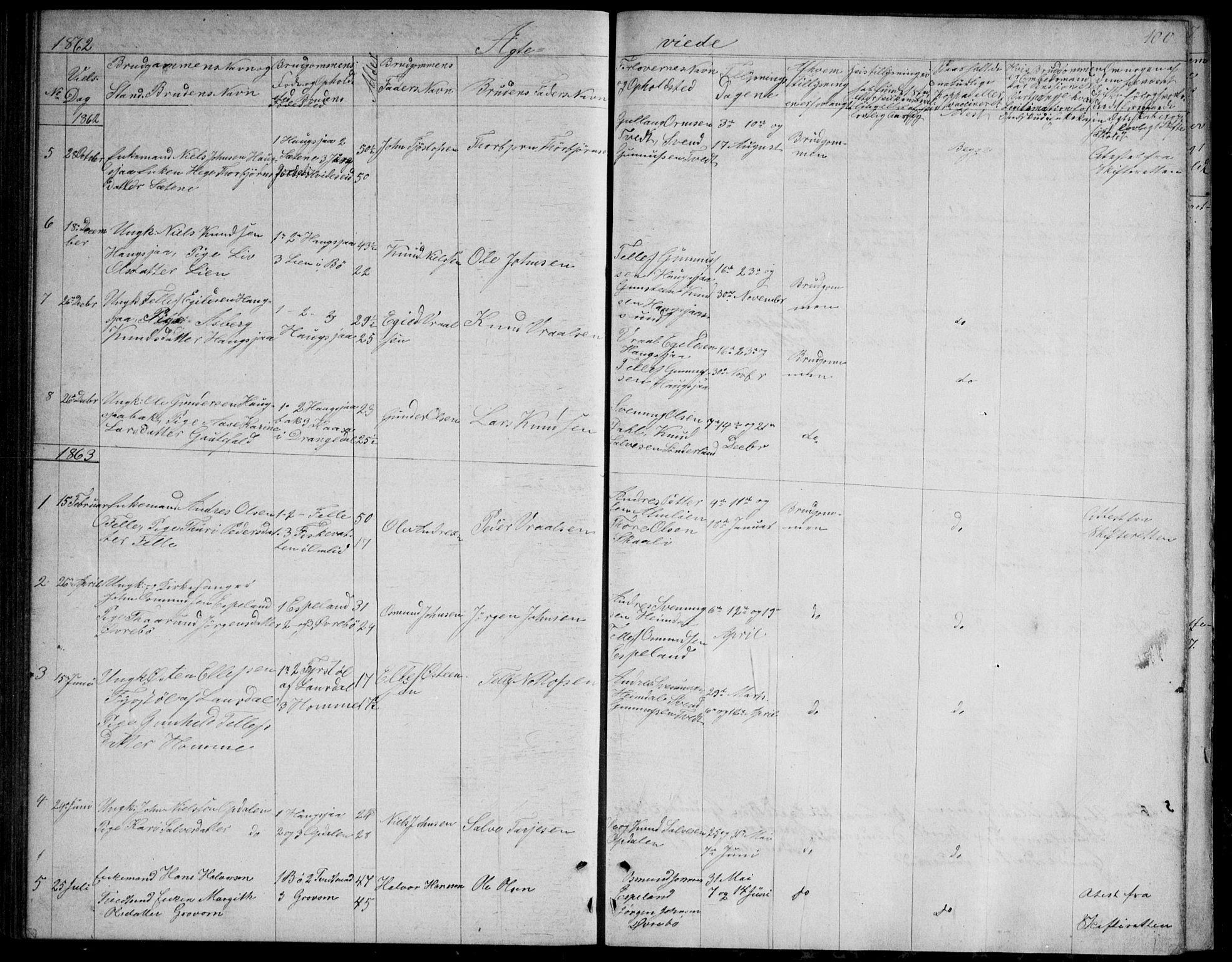 SAKO, Nissedal kirkebøker, G/Gb/L0002: Klokkerbok nr. II 2, 1863-1892, s. 100