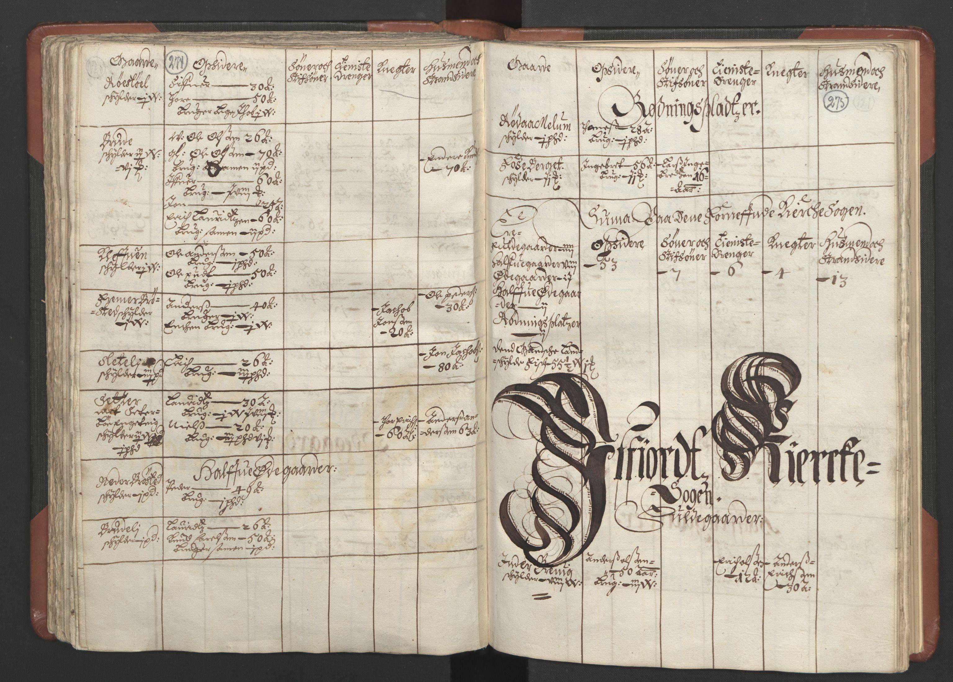 RA, Fogdenes og sorenskrivernes manntall 1664-1666, nr. 16: Romsdal fogderi og Sunnmøre fogderi, 1664-1665, s. 274-275