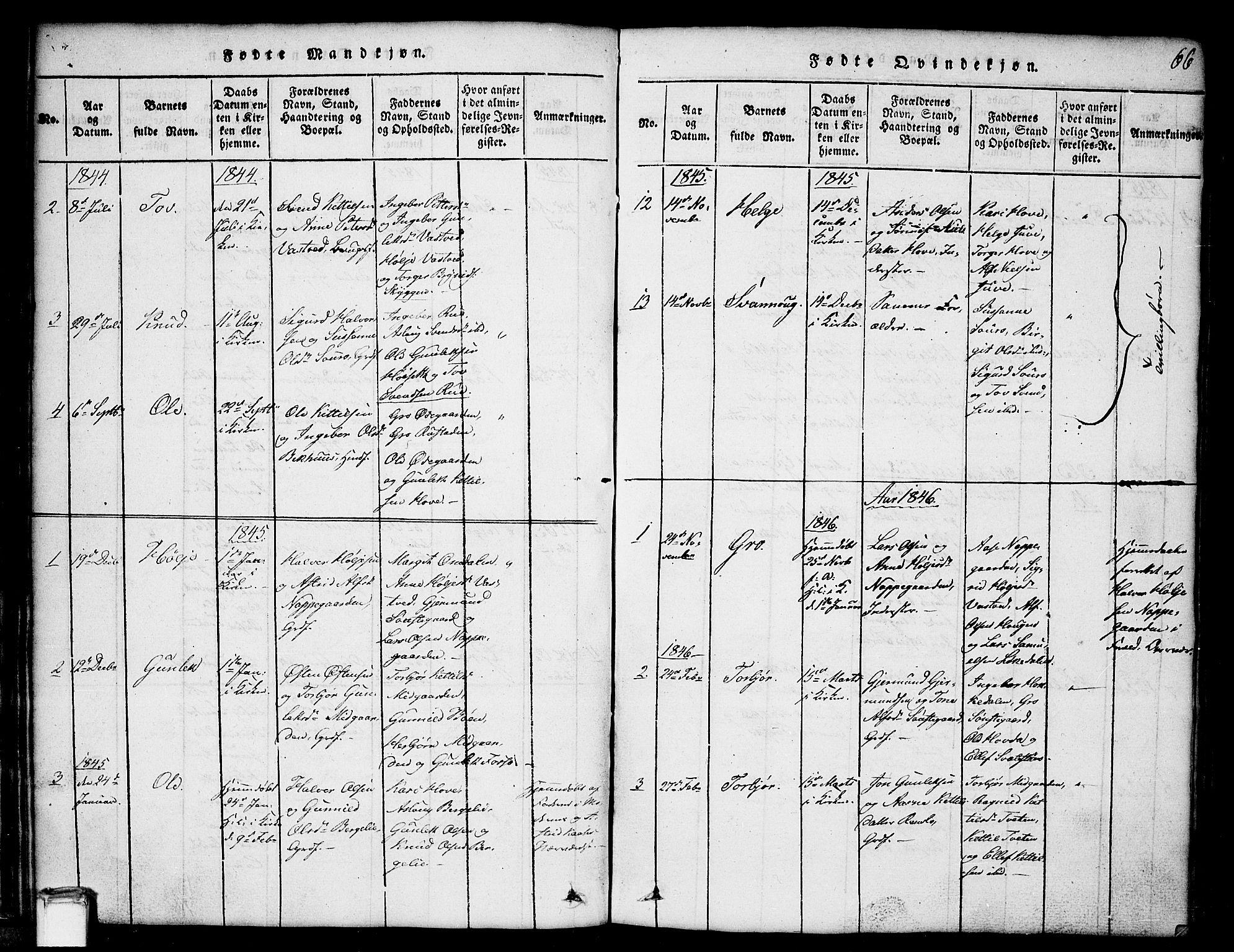 SAKO, Gransherad kirkebøker, G/Gb/L0001: Klokkerbok nr. II 1, 1815-1860, s. 66