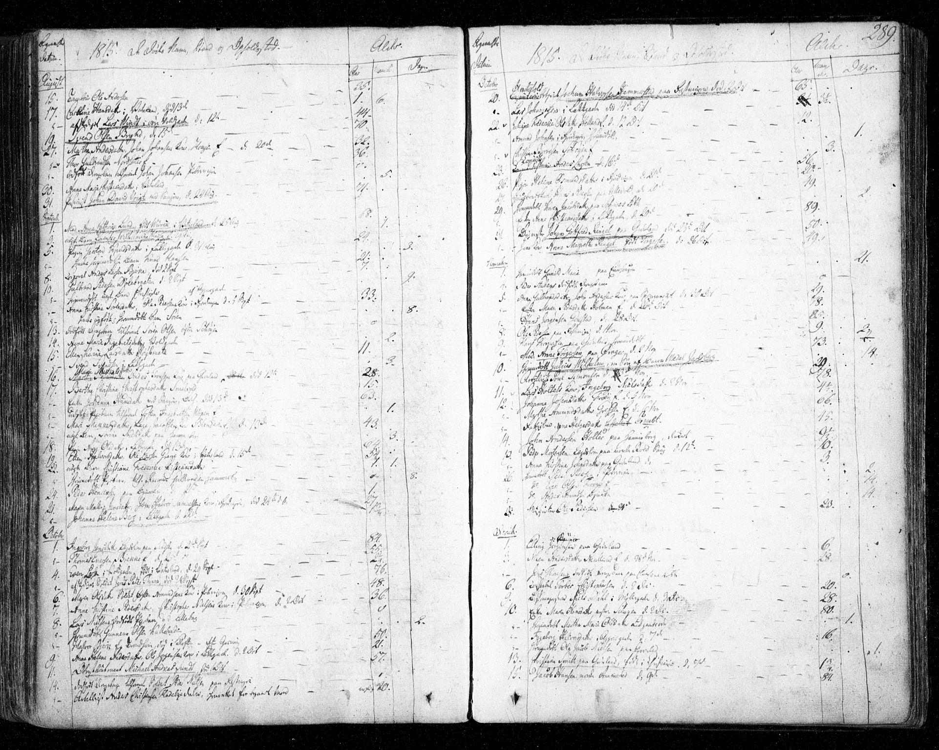 SAO, Aker prestekontor kirkebøker, F/L0011: Ministerialbok nr. 11, 1810-1819, s. 289