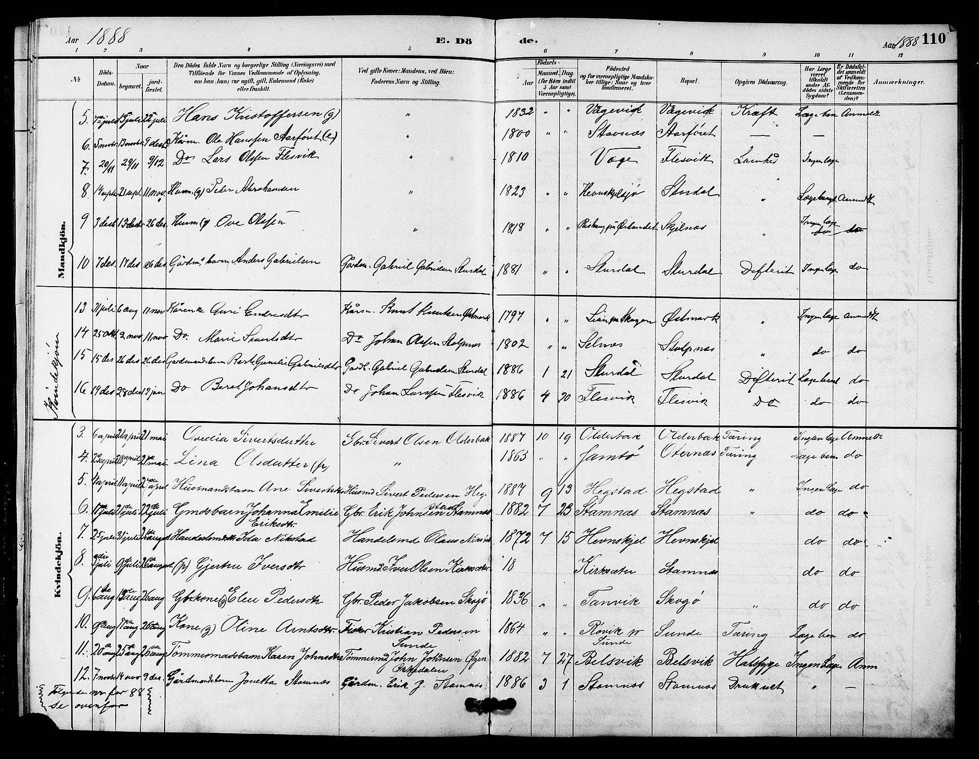 SAT, Ministerialprotokoller, klokkerbøker og fødselsregistre - Sør-Trøndelag, 633/L0519: Klokkerbok nr. 633C01, 1884-1905, s. 110