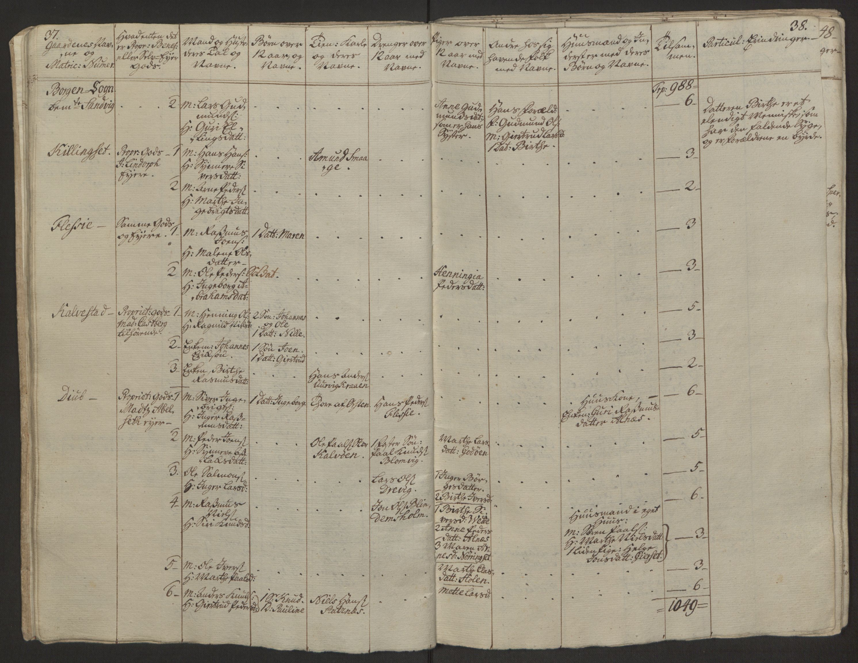 RA, Rentekammeret inntil 1814, Realistisk ordnet avdeling, Ol/L0019: [Gg 10]: Ekstraskatten, 23.09.1762. Sunnmøre, 1762-1763, s. 24