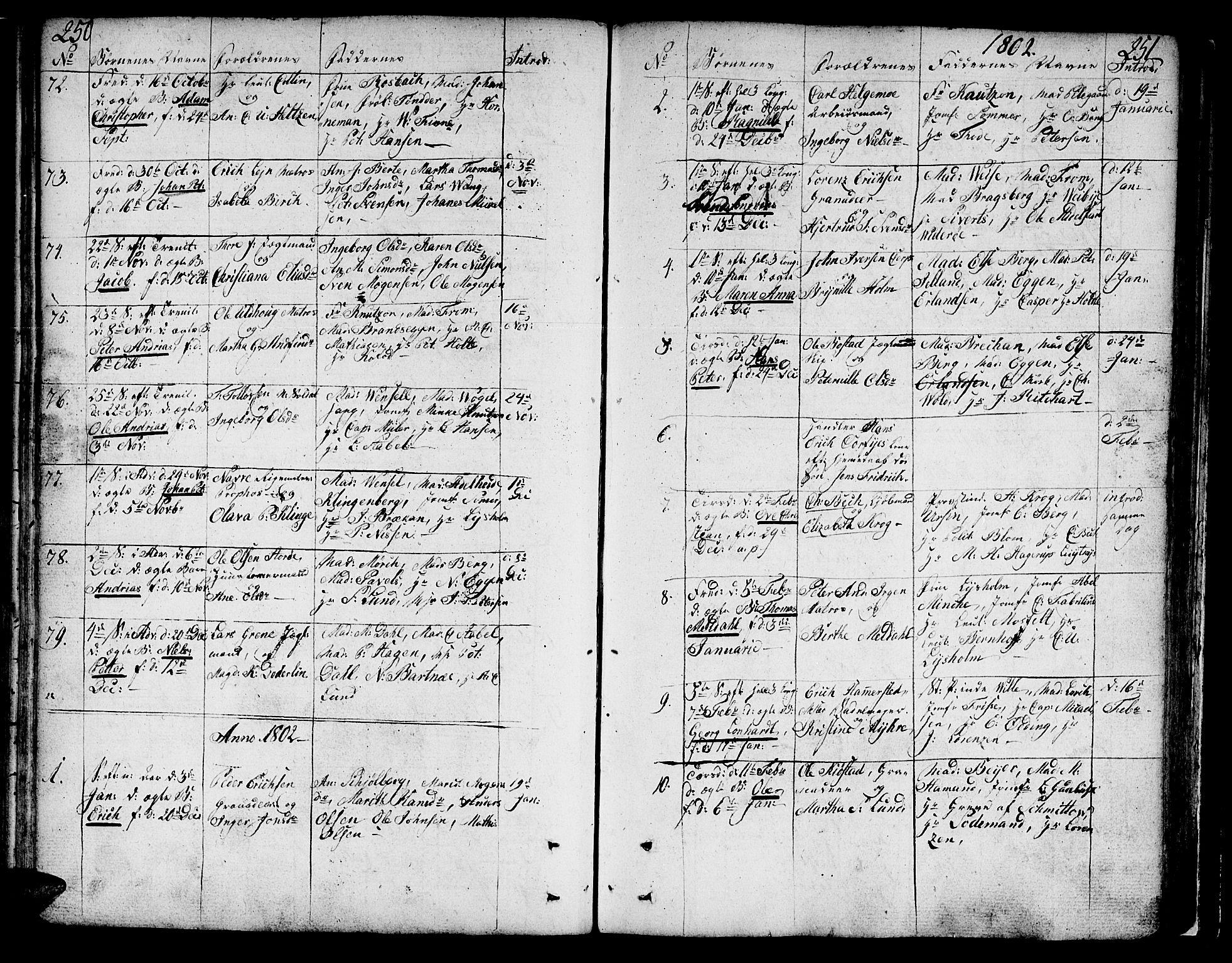 SAT, Ministerialprotokoller, klokkerbøker og fødselsregistre - Sør-Trøndelag, 602/L0104: Ministerialbok nr. 602A02, 1774-1814, s. 250-251