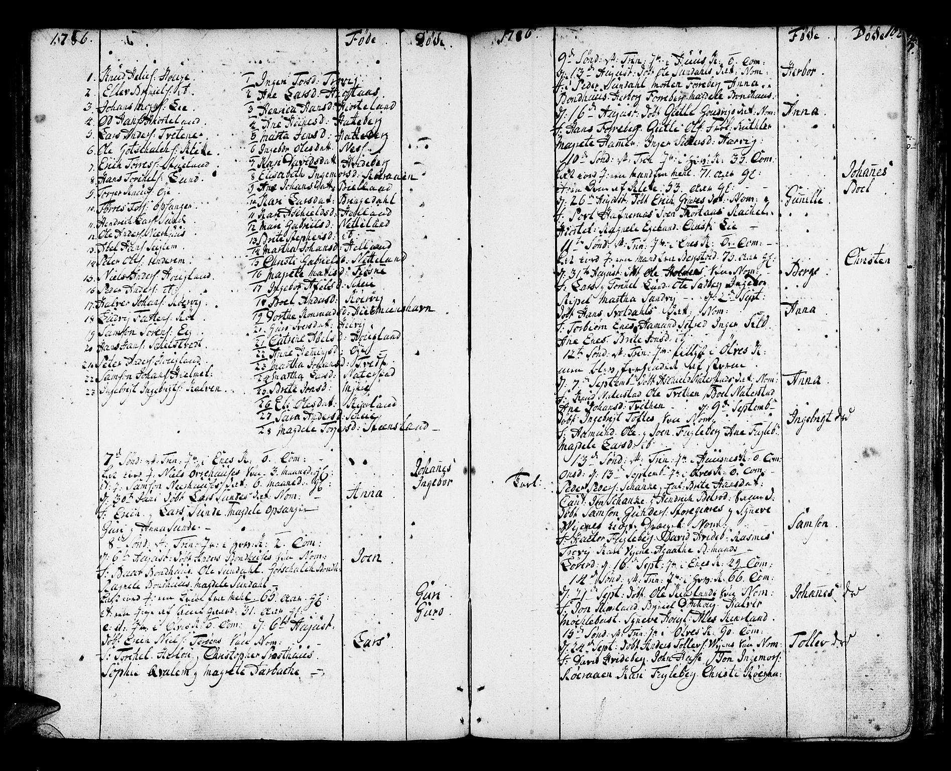 SAB, Kvinnherad Sokneprestembete, H/Haa: Ministerialbok nr. A 4, 1778-1811, s. 108
