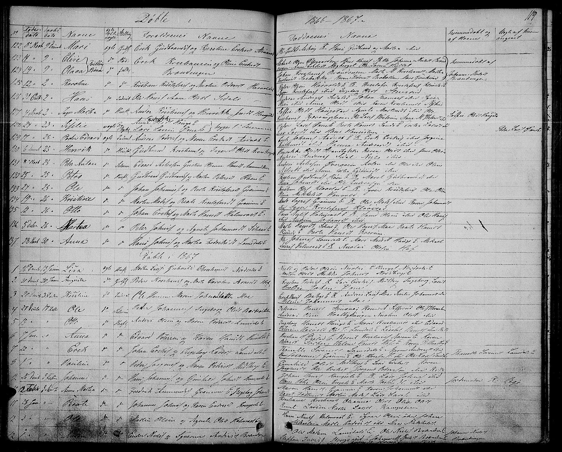 SAH, Søndre Land prestekontor, L/L0001: Klokkerbok nr. 1, 1849-1883, s. 119