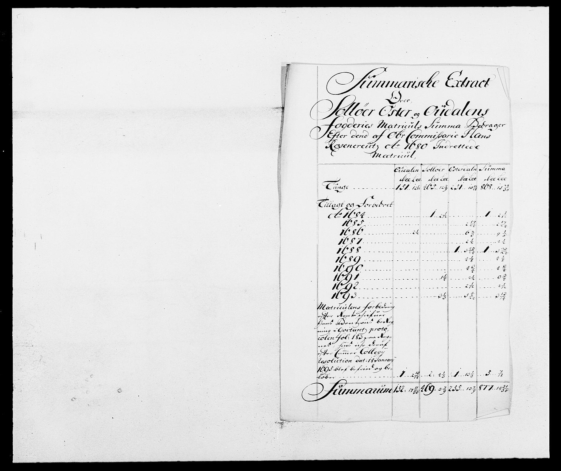 RA, Rentekammeret inntil 1814, Reviderte regnskaper, Fogderegnskap, R13/L0827: Fogderegnskap Solør, Odal og Østerdal, 1689, s. 232
