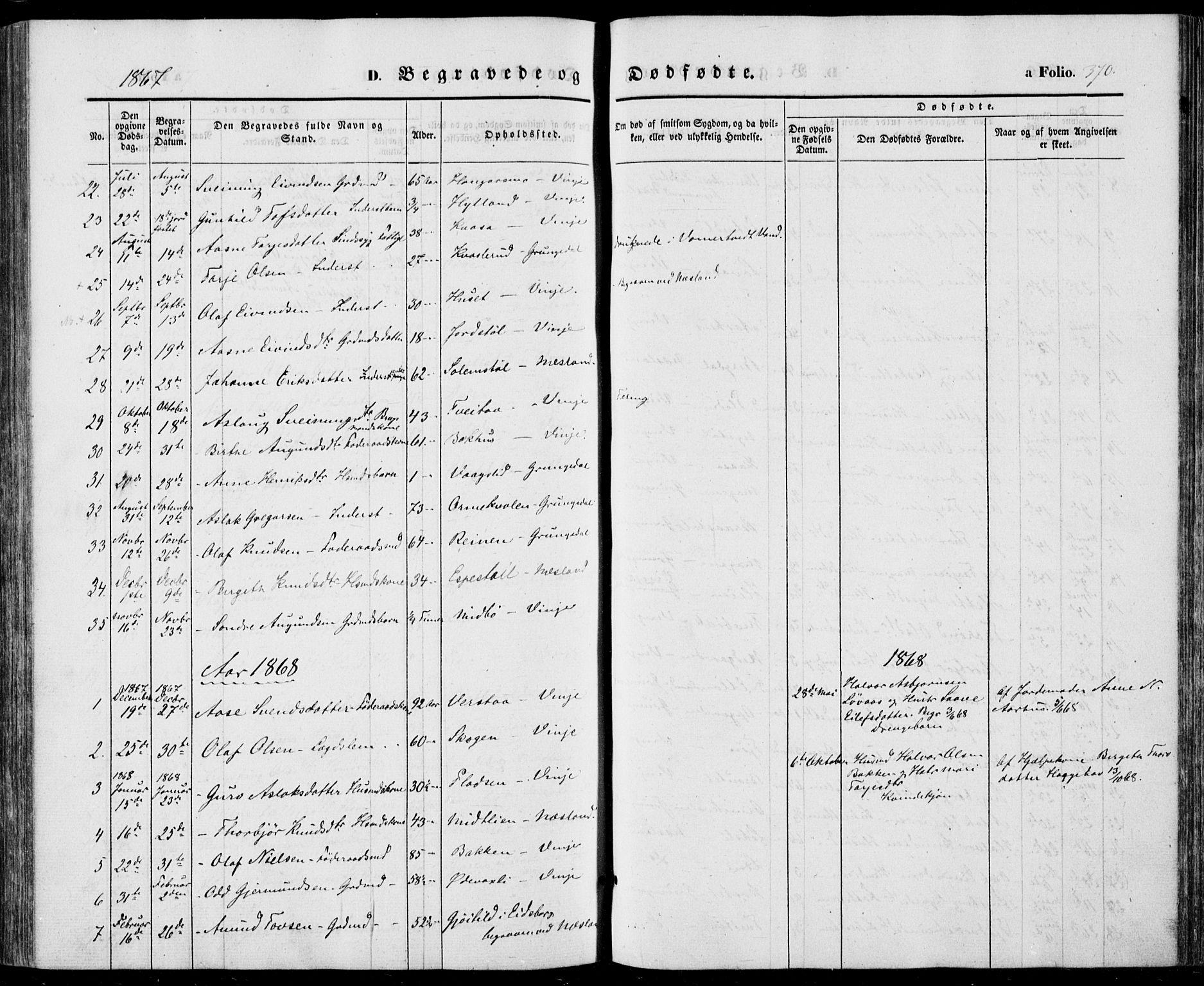 SAKO, Vinje kirkebøker, F/Fa/L0004: Ministerialbok nr. I 4, 1843-1869, s. 370