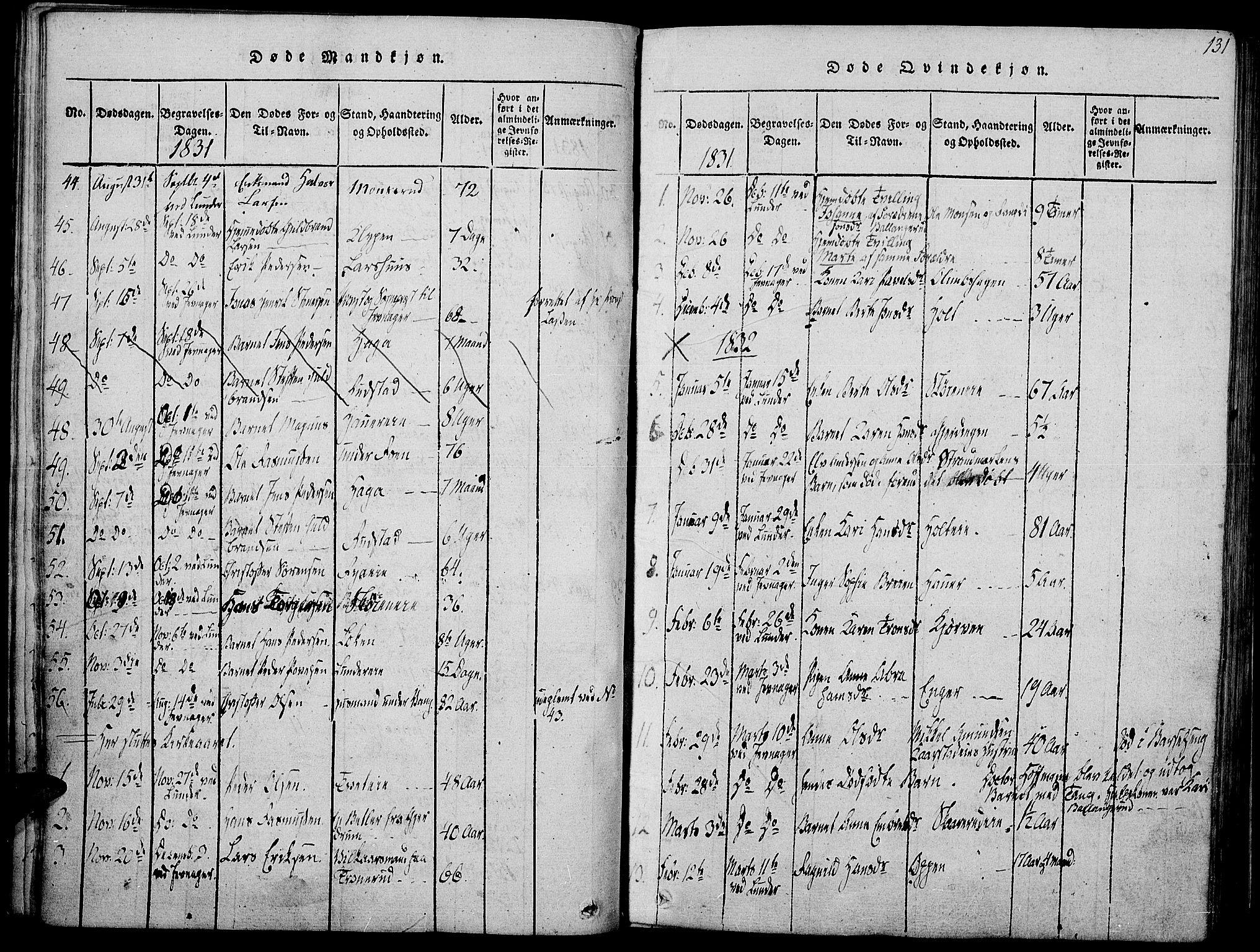 SAH, Jevnaker prestekontor, Ministerialbok nr. 5, 1815-1837, s. 131