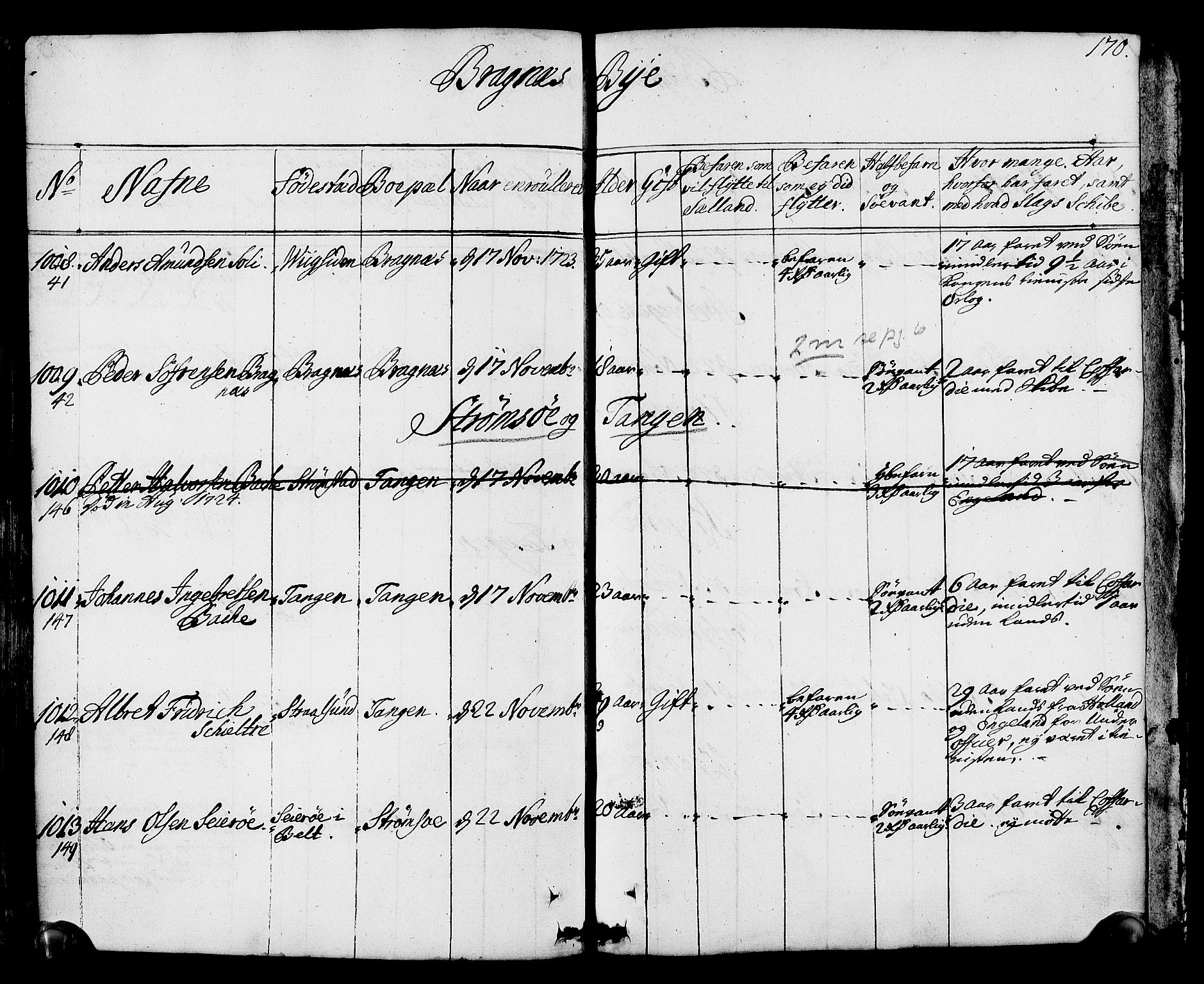 SAKO, Drammen innrulleringsdistrikt, F/Fa/L0002: Hovedrulle, 1723-1726, s. 171