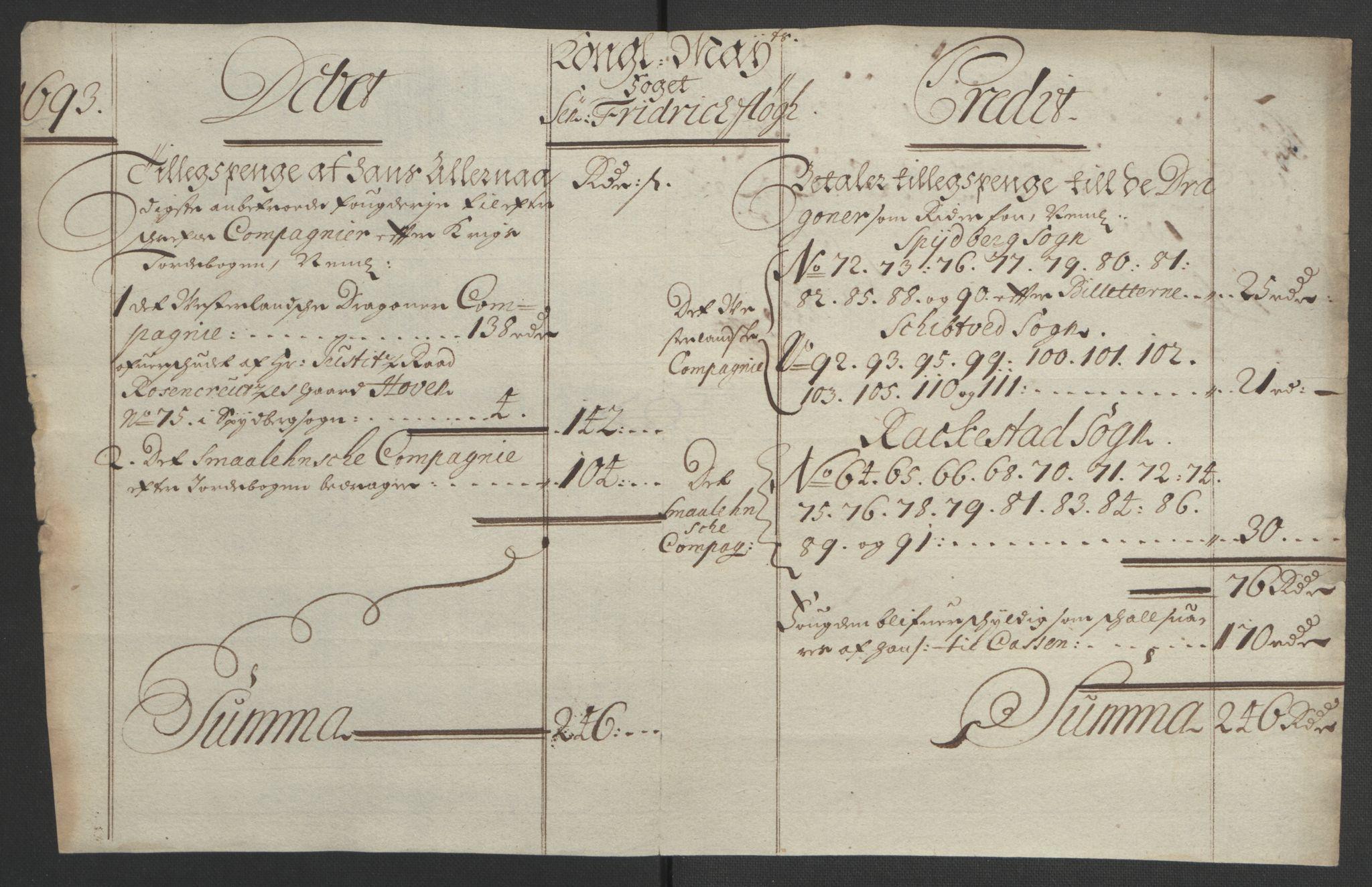 RA, Rentekammeret inntil 1814, Reviderte regnskaper, Fogderegnskap, R05/L0278: Fogderegnskap Rakkestad, 1691-1693, s. 520