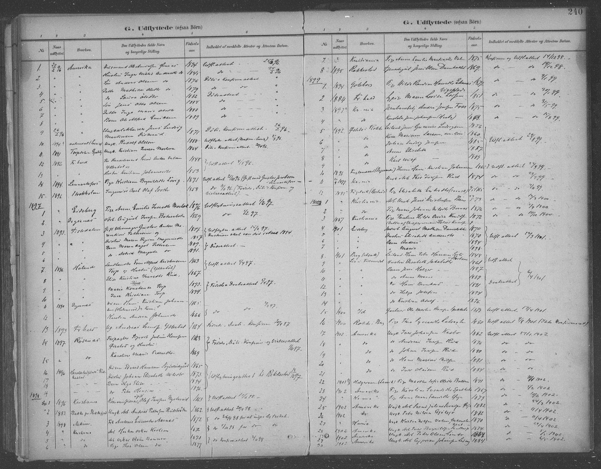 SAO, Aremark prestekontor Kirkebøker, F/Fb/L0005: Ministerialbok nr. II 5, 1895-1919, s. 240