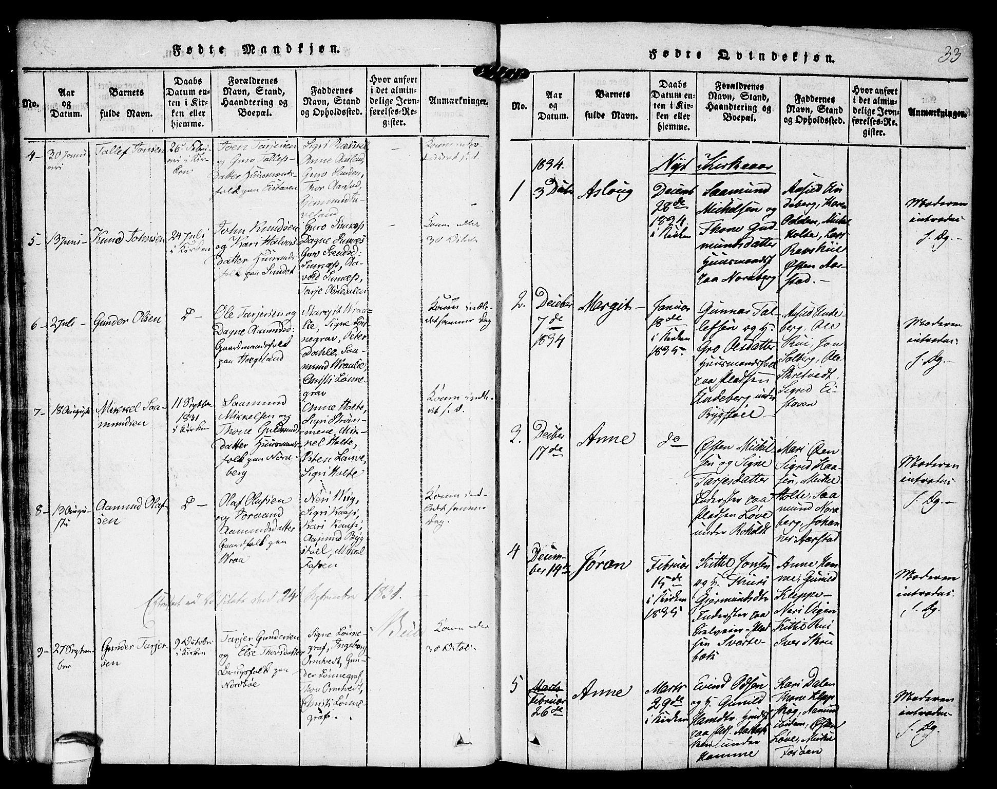 SAKO, Kviteseid kirkebøker, F/Fc/L0001: Ministerialbok nr. III 1, 1815-1836, s. 33