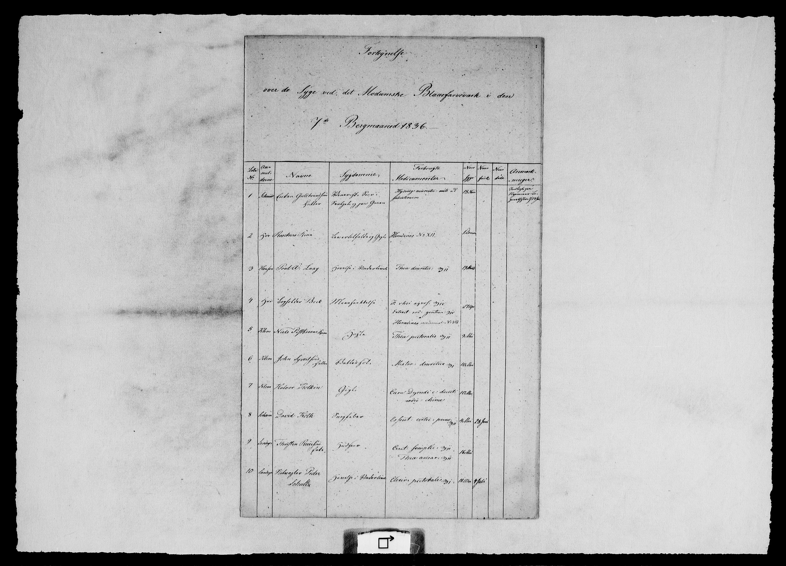 RA, Modums Blaafarveværk, G/Gh/L0378, 1836-1840, s. 2