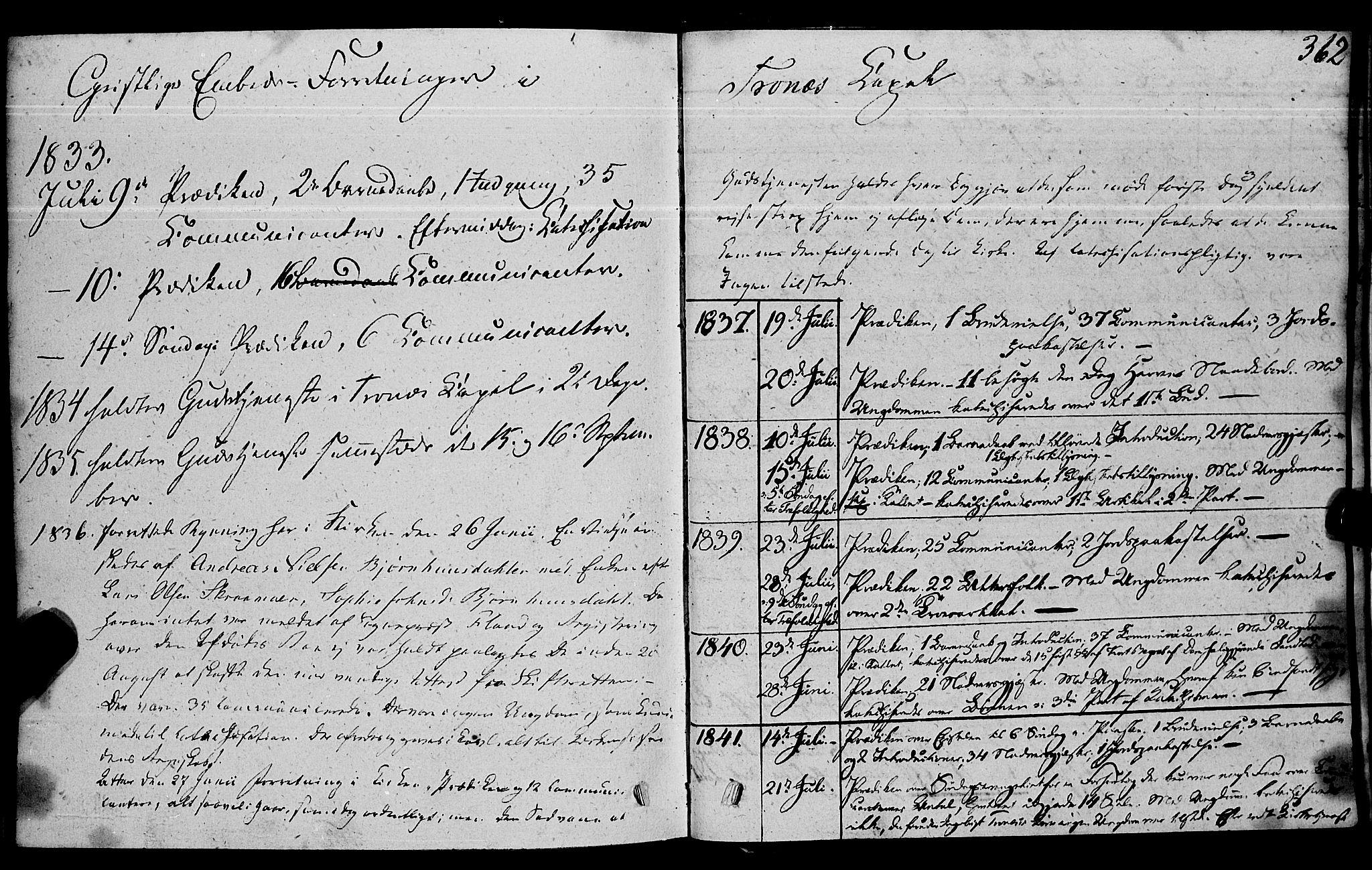 SAT, Ministerialprotokoller, klokkerbøker og fødselsregistre - Nord-Trøndelag, 762/L0538: Ministerialbok nr. 762A02 /2, 1833-1879, s. 362