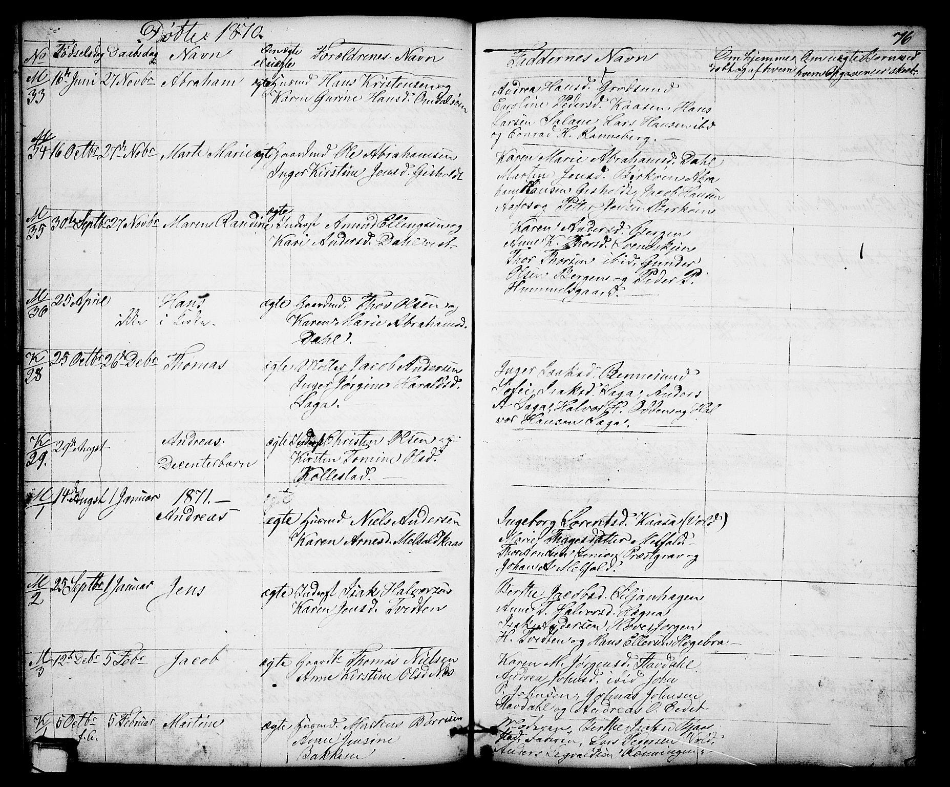SAKO, Solum kirkebøker, G/Gb/L0002: Klokkerbok nr. II 2, 1859-1879, s. 76