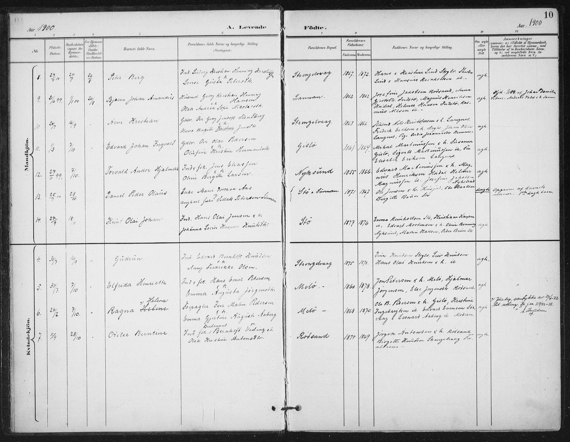 SAT, Ministerialprotokoller, klokkerbøker og fødselsregistre - Nordland, 894/L1356: Ministerialbok nr. 894A02, 1897-1914, s. 10
