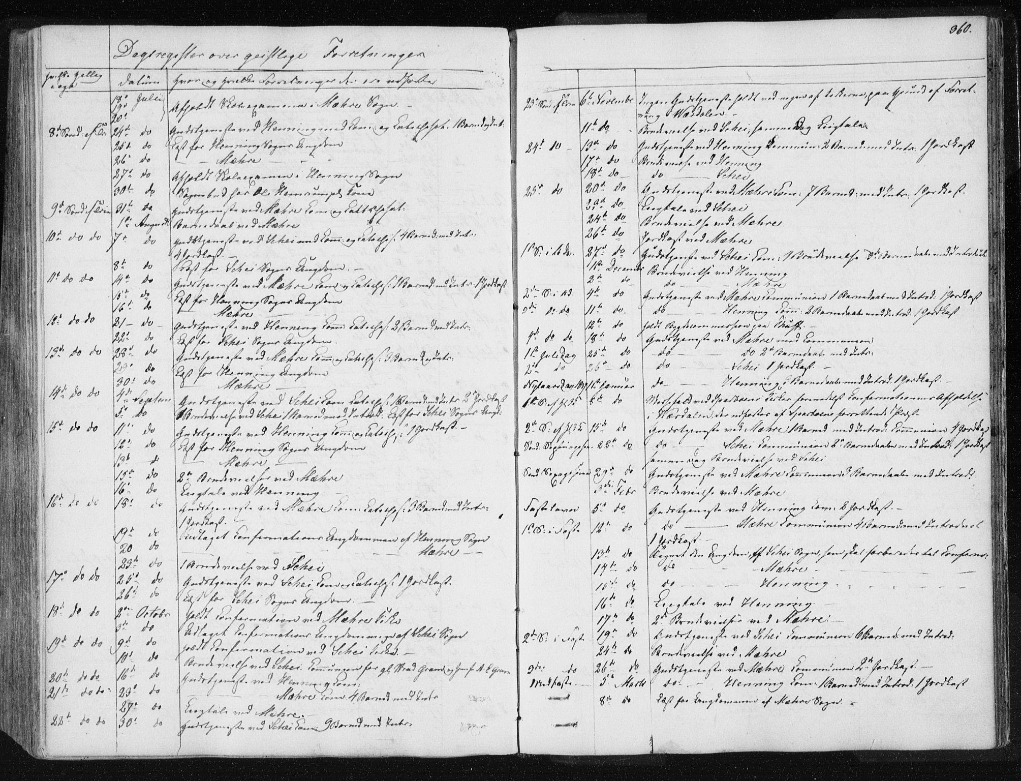 SAT, Ministerialprotokoller, klokkerbøker og fødselsregistre - Nord-Trøndelag, 735/L0339: Ministerialbok nr. 735A06 /1, 1836-1848, s. 360