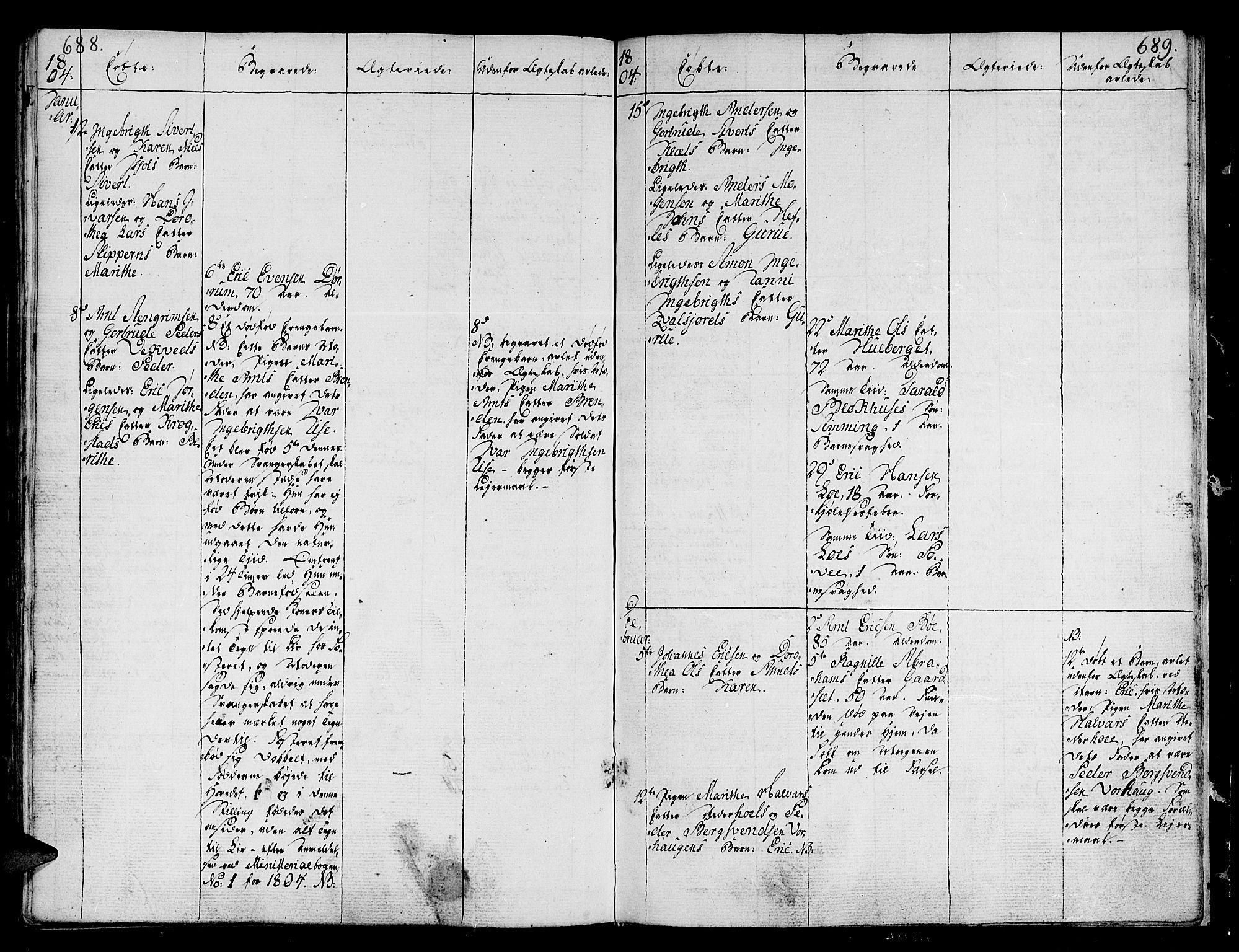 SAT, Ministerialprotokoller, klokkerbøker og fødselsregistre - Sør-Trøndelag, 678/L0893: Ministerialbok nr. 678A03, 1792-1805, s. 688-689