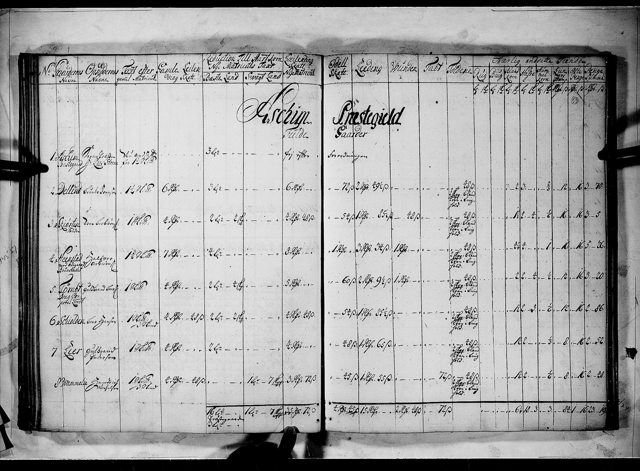 RA, Rentekammeret inntil 1814, Realistisk ordnet avdeling, N/Nb/Nbf/L0100: Rakkestad, Heggen og Frøland matrikkelprotokoll, 1723, s. 52b-53a