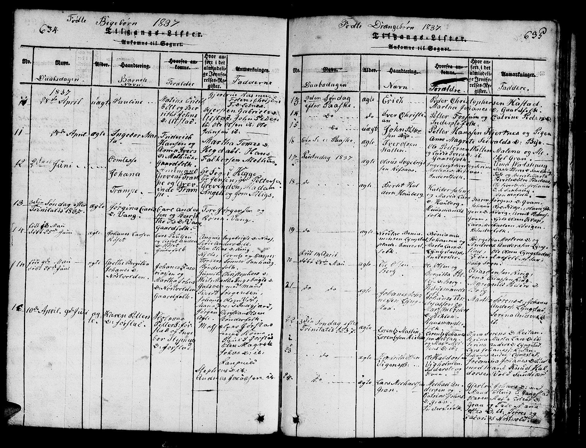SAT, Ministerialprotokoller, klokkerbøker og fødselsregistre - Nord-Trøndelag, 730/L0298: Klokkerbok nr. 730C01, 1816-1849, s. 634-635
