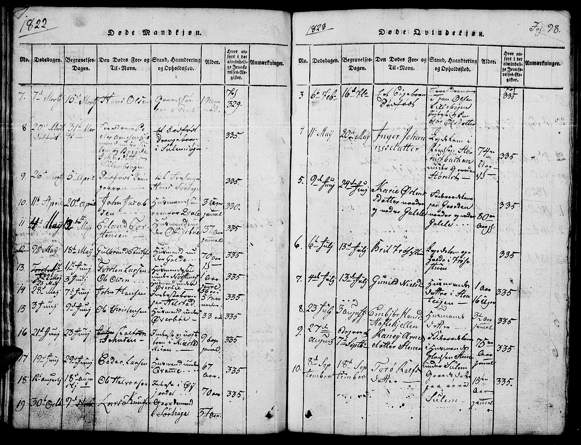 SAH, Lom prestekontor, L/L0001: Klokkerbok nr. 1, 1815-1836, s. 98