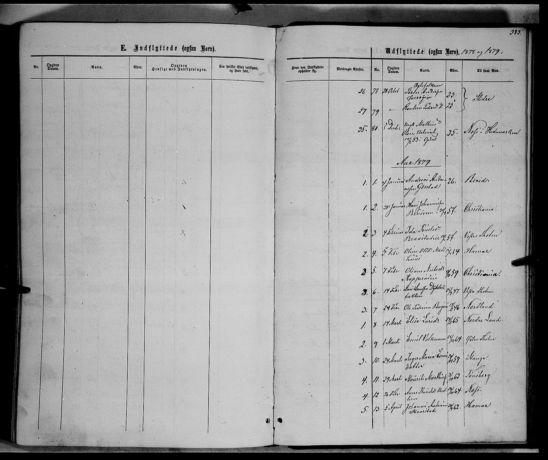 SAH, Vardal prestekontor, H/Ha/Hab/L0006: Klokkerbok nr. 6, 1869-1881, s. 383