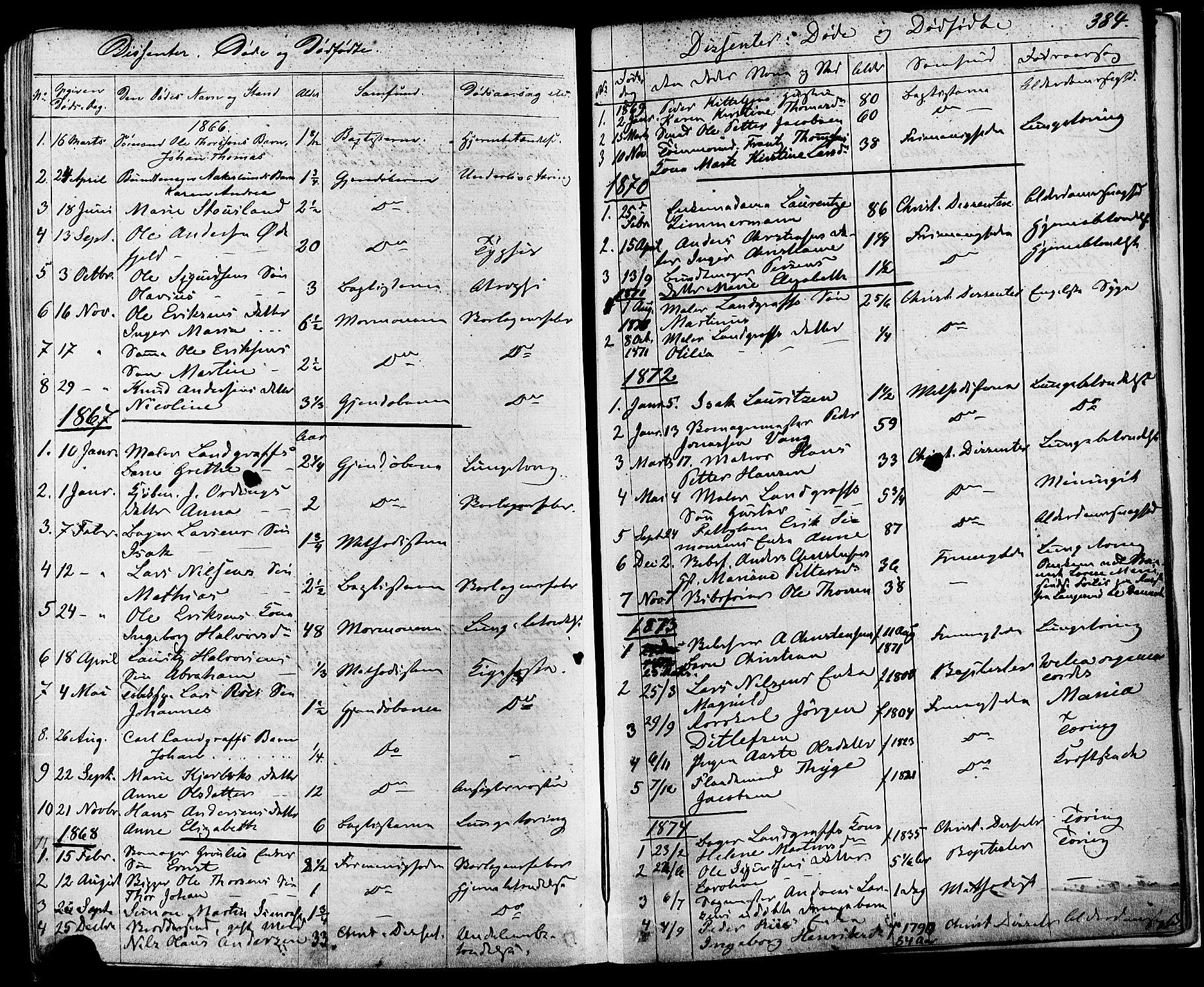 SAKO, Skien kirkebøker, F/Fa/L0008: Ministerialbok nr. 8, 1866-1877, s. 384