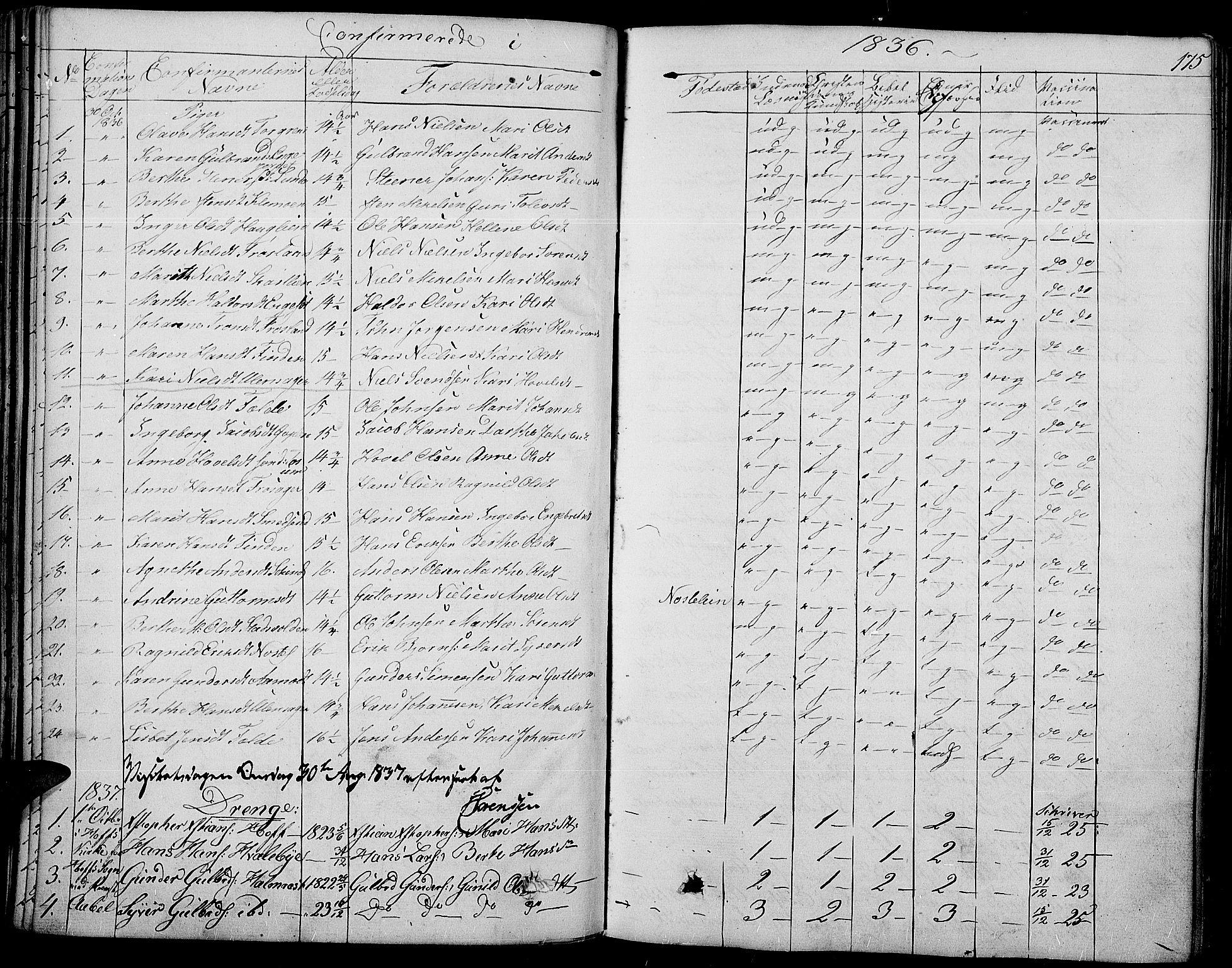 SAH, Land prestekontor, Ministerialbok nr. 8, 1830-1846, s. 175