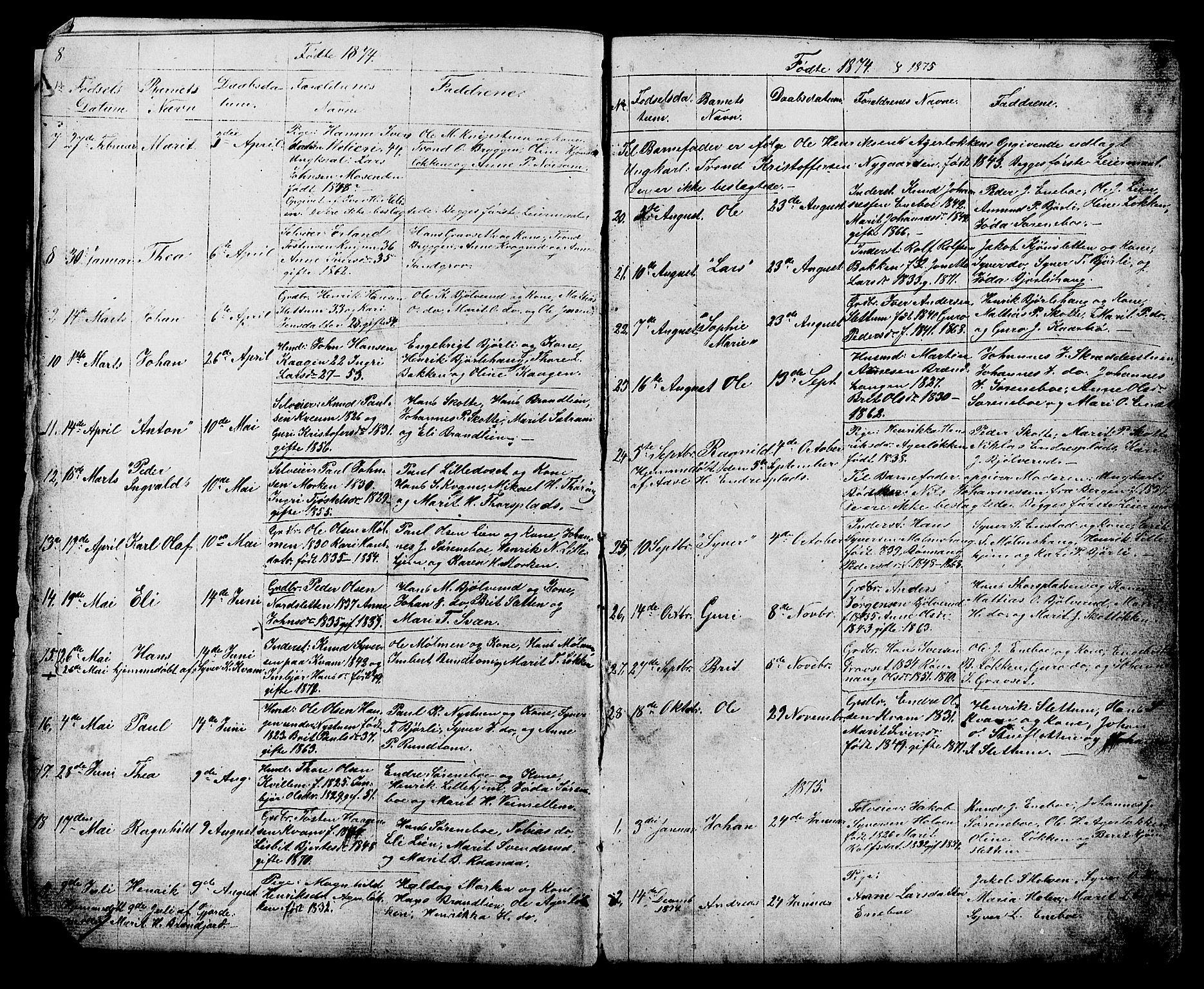 SAH, Lesja prestekontor, Klokkerbok nr. 6, 1871-1904, s. 8-9