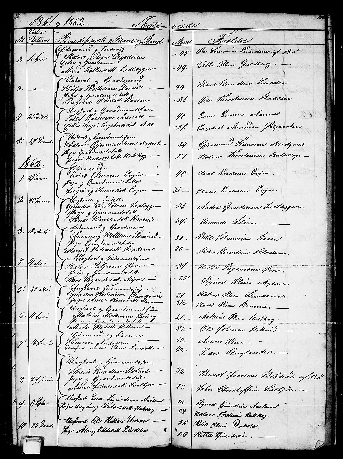 SAKO, Sauherad kirkebøker, G/Gb/L0001: Klokkerbok nr. II 1, 1845-1865, s. 100