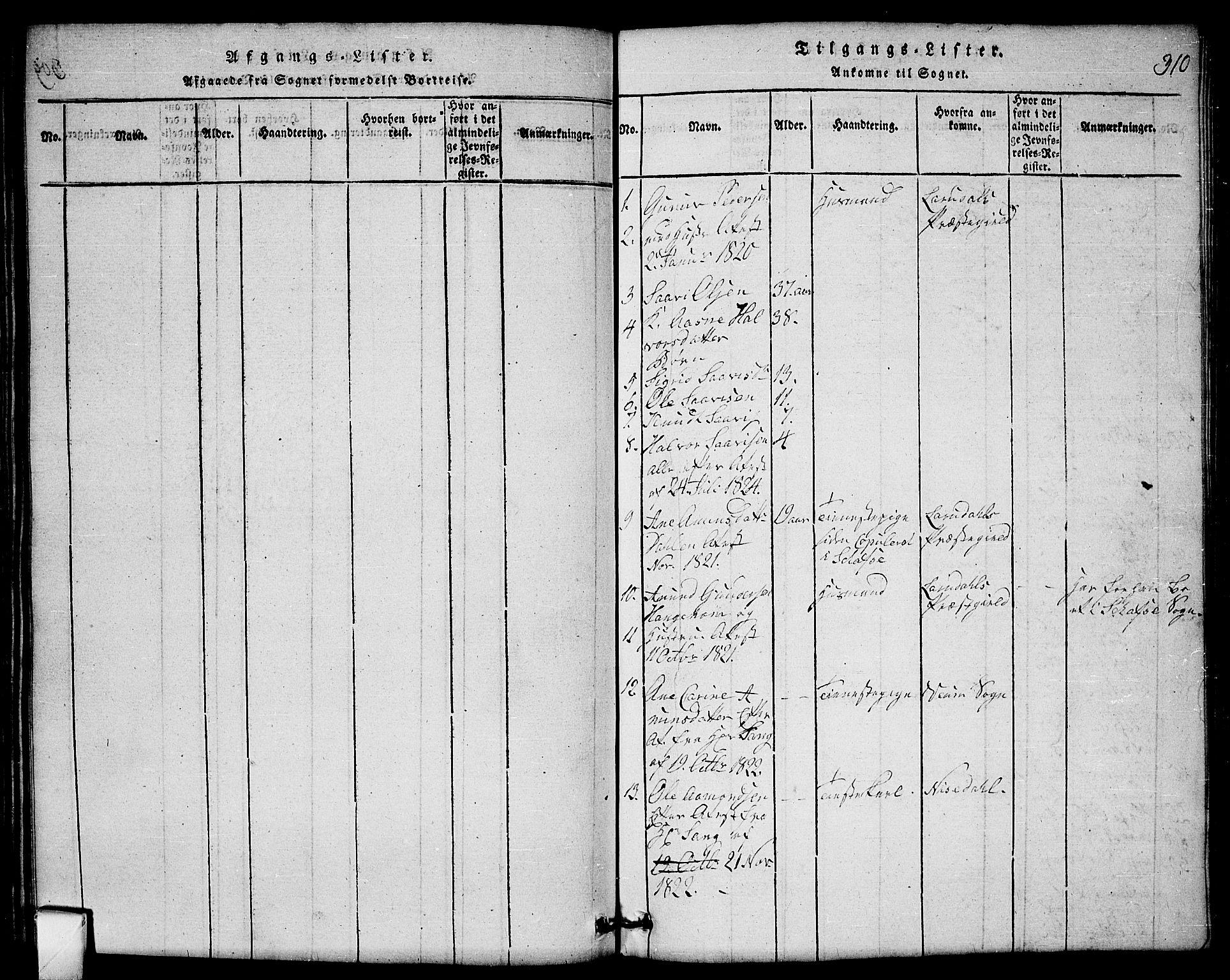 SAKO, Mo kirkebøker, G/Gb/L0001: Klokkerbok nr. II 1, 1814-1843, s. 310