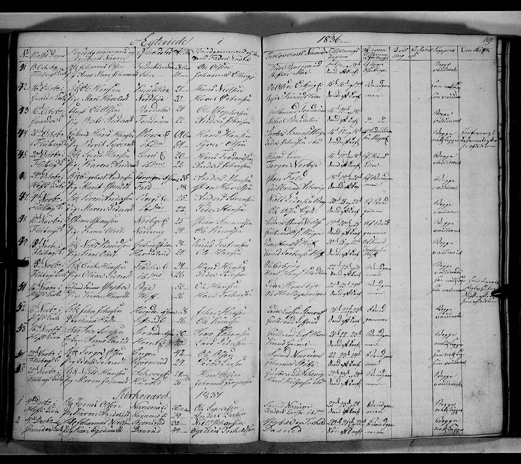 SAH, Land prestekontor, Klokkerbok nr. 2, 1833-1849, s. 169